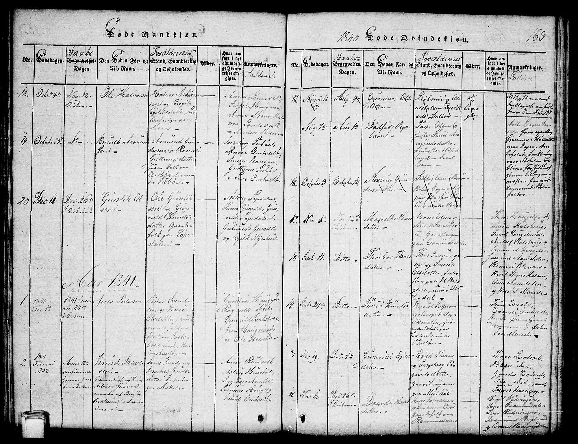 SAKO, Kviteseid kirkebøker, G/Gb/L0001: Klokkerbok nr. II 1, 1815-1842, s. 163