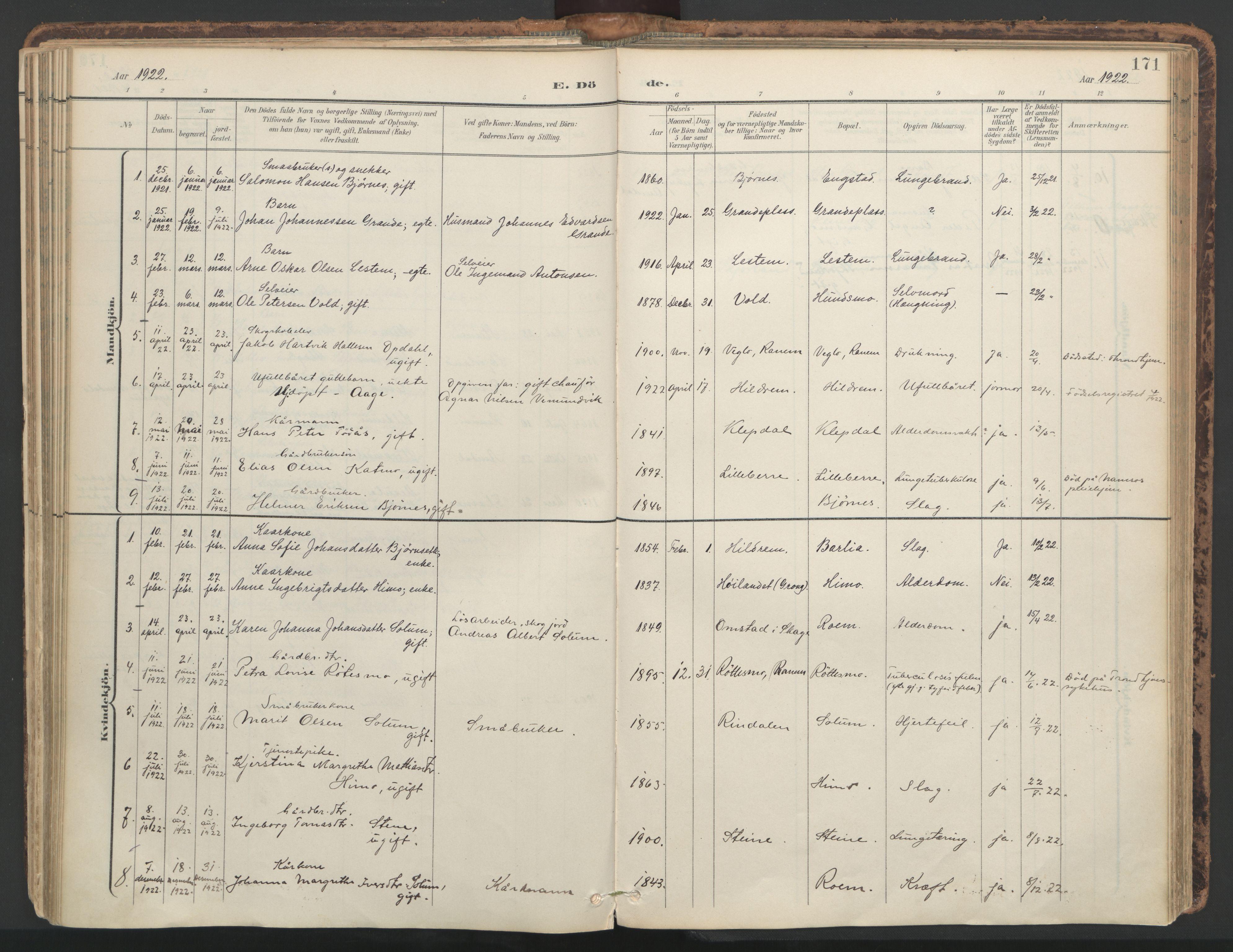 SAT, Ministerialprotokoller, klokkerbøker og fødselsregistre - Nord-Trøndelag, 764/L0556: Ministerialbok nr. 764A11, 1897-1924, s. 171