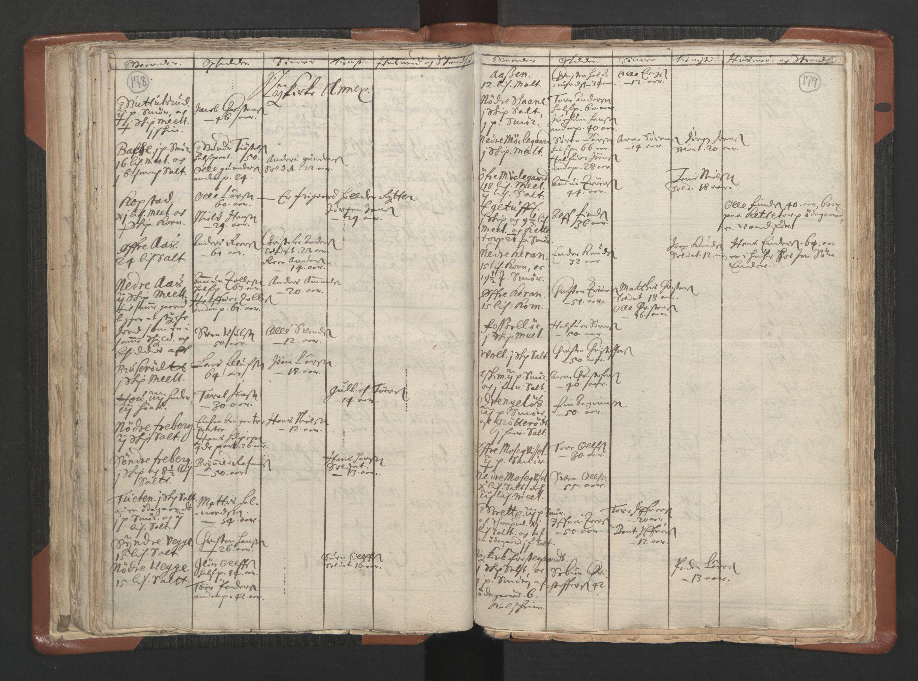 RA, Sogneprestenes manntall 1664-1666, nr. 10: Tønsberg prosti, 1664-1666, s. 178-179