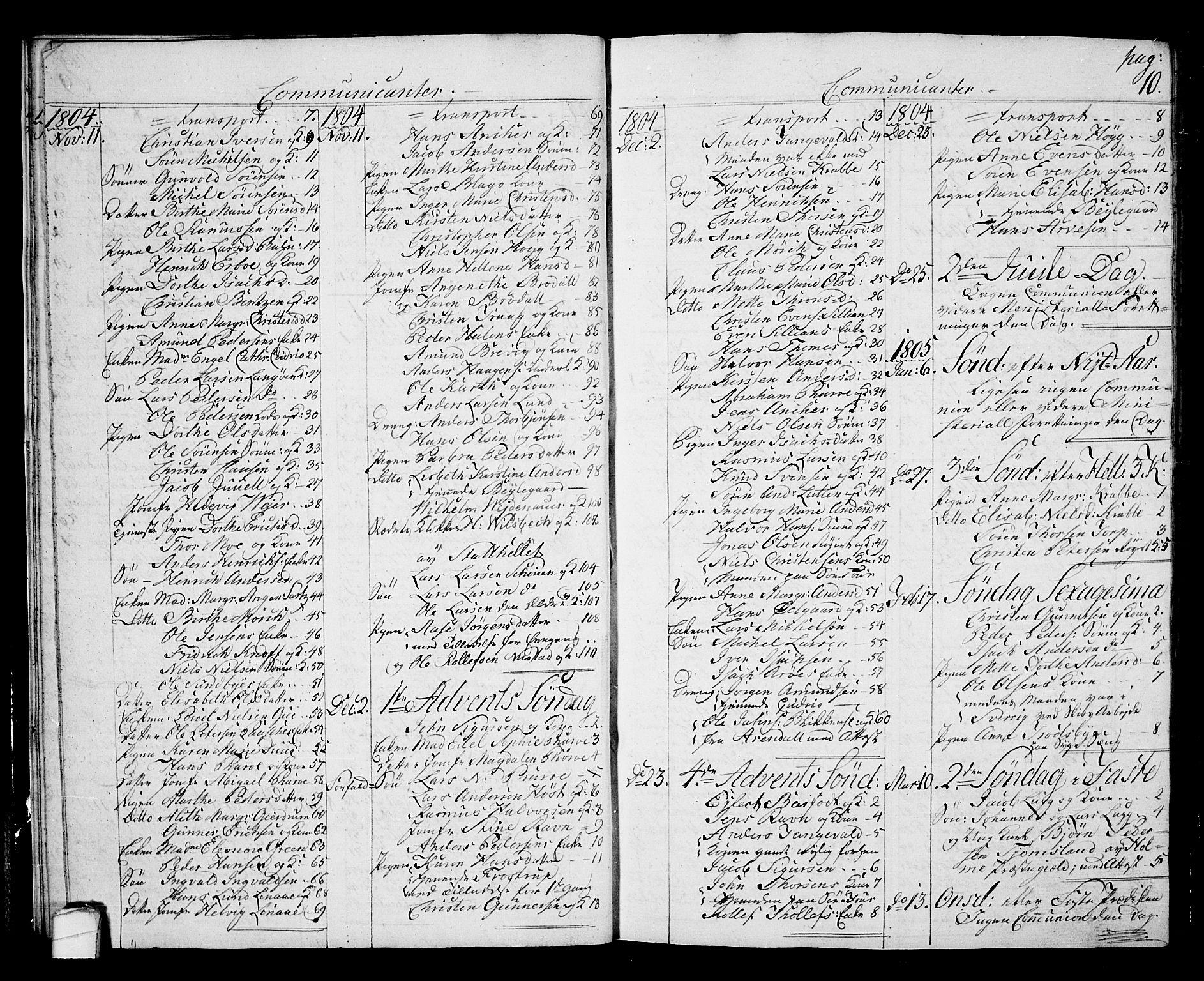 SAKO, Langesund kirkebøker, G/Ga/L0002: Klokkerbok nr. 2, 1801-1815, s. 10