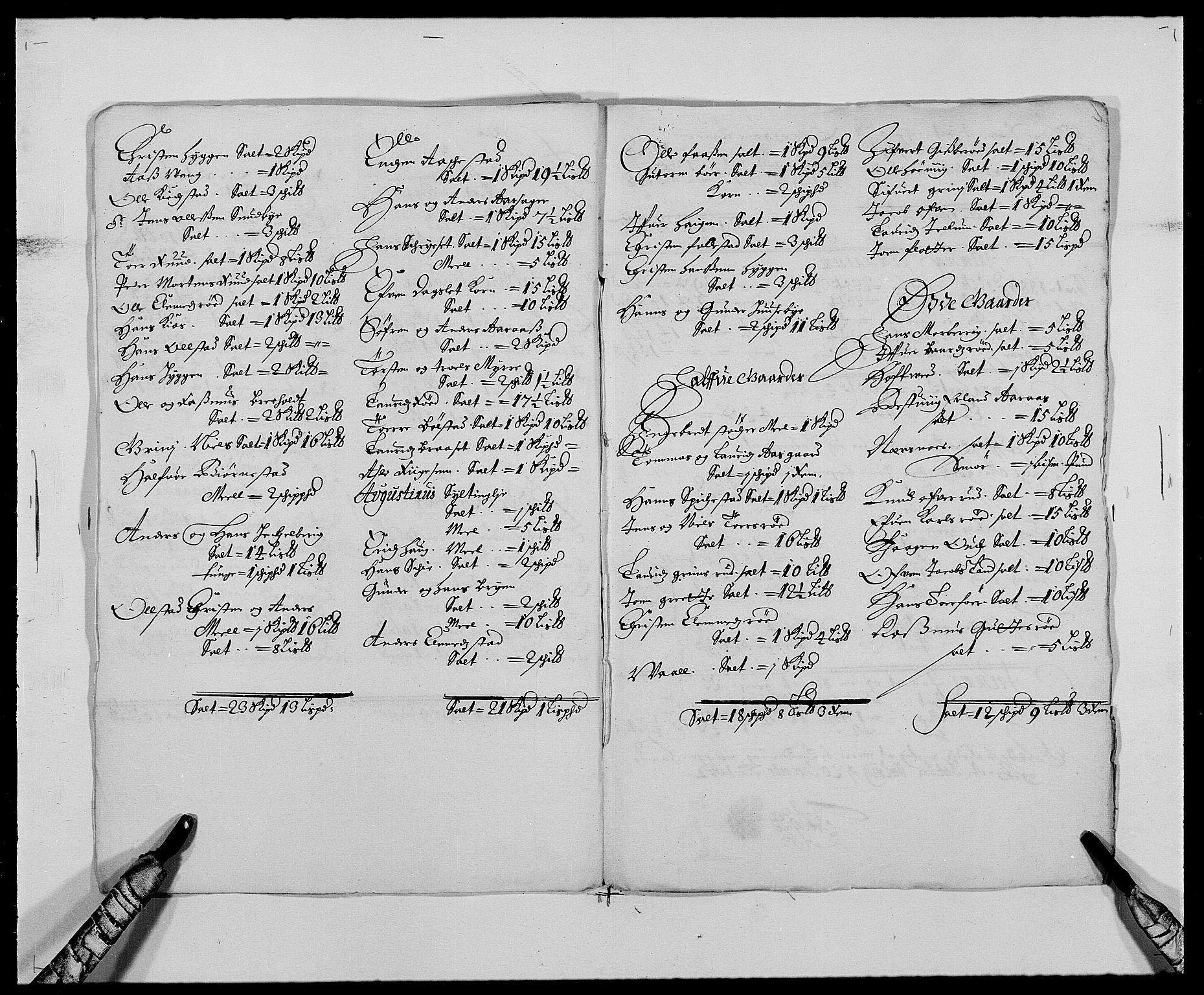 RA, Rentekammeret inntil 1814, Reviderte regnskaper, Fogderegnskap, R29/L1692: Fogderegnskap Hurum og Røyken, 1682-1687, s. 106