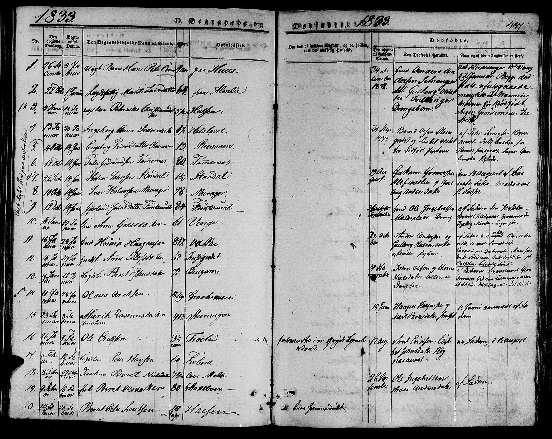 SAT, Ministerialprotokoller, klokkerbøker og fødselsregistre - Nord-Trøndelag, 709/L0072: Ministerialbok nr. 709A12, 1833-1844, s. 437