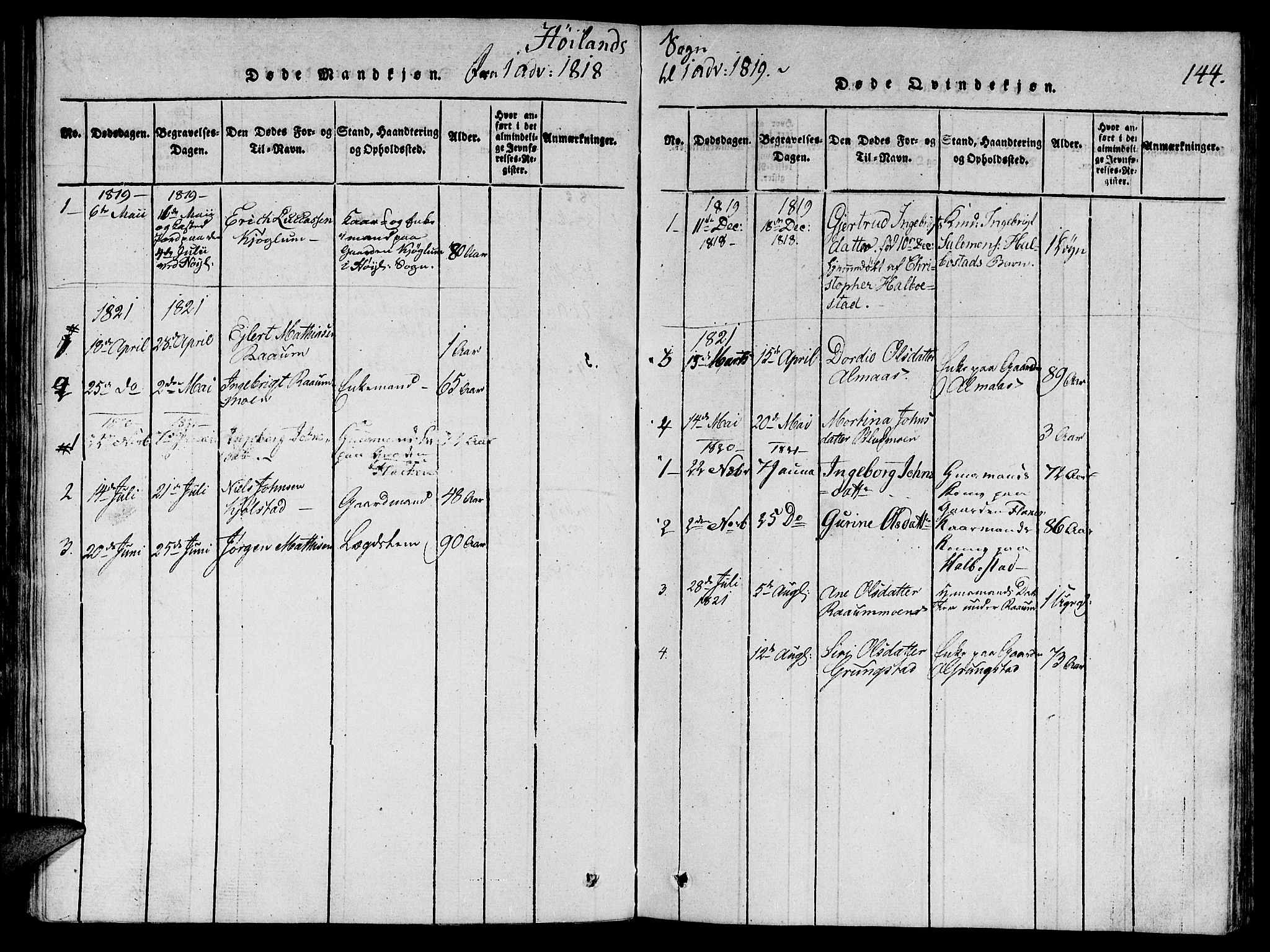 SAT, Ministerialprotokoller, klokkerbøker og fødselsregistre - Nord-Trøndelag, 764/L0546: Ministerialbok nr. 764A06 /3, 1817-1821, s. 144