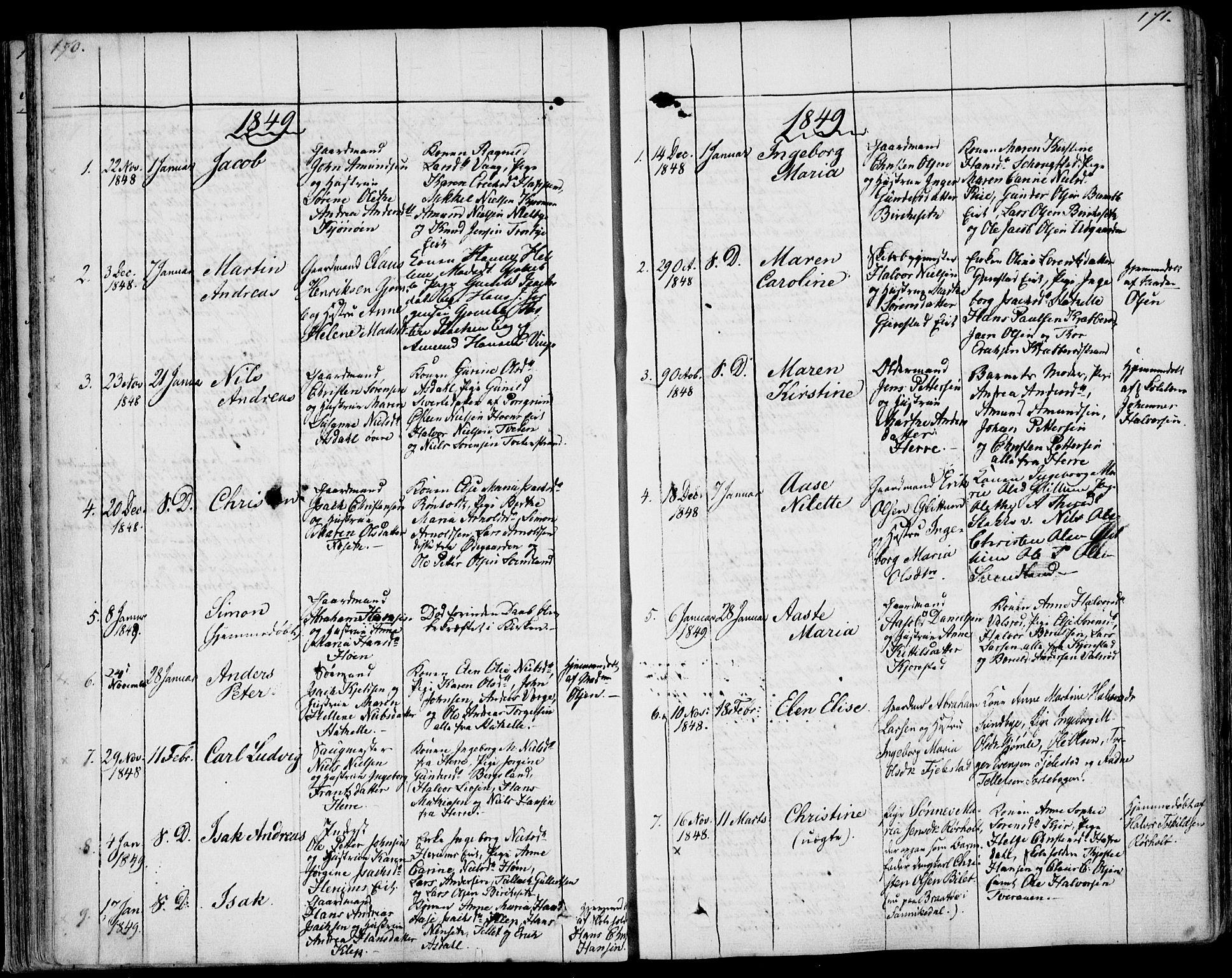 SAKO, Bamble kirkebøker, F/Fa/L0004: Ministerialbok nr. I 4, 1834-1853, s. 170-171