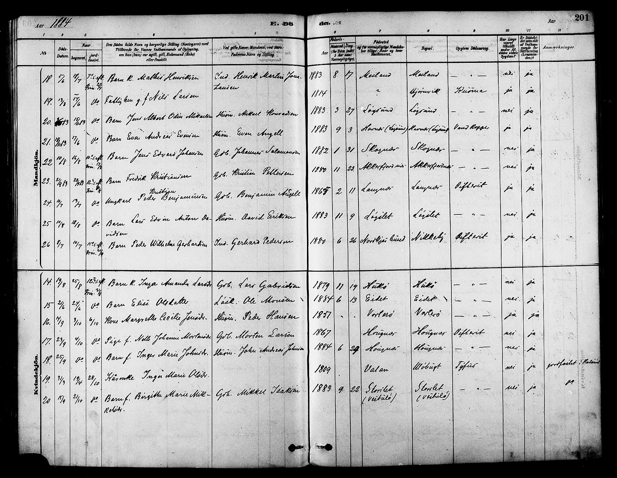 SATØ, Skjervøy sokneprestkontor, H/Ha/Haa/L0009kirke: Ministerialbok nr. 9, 1878-1887, s. 201