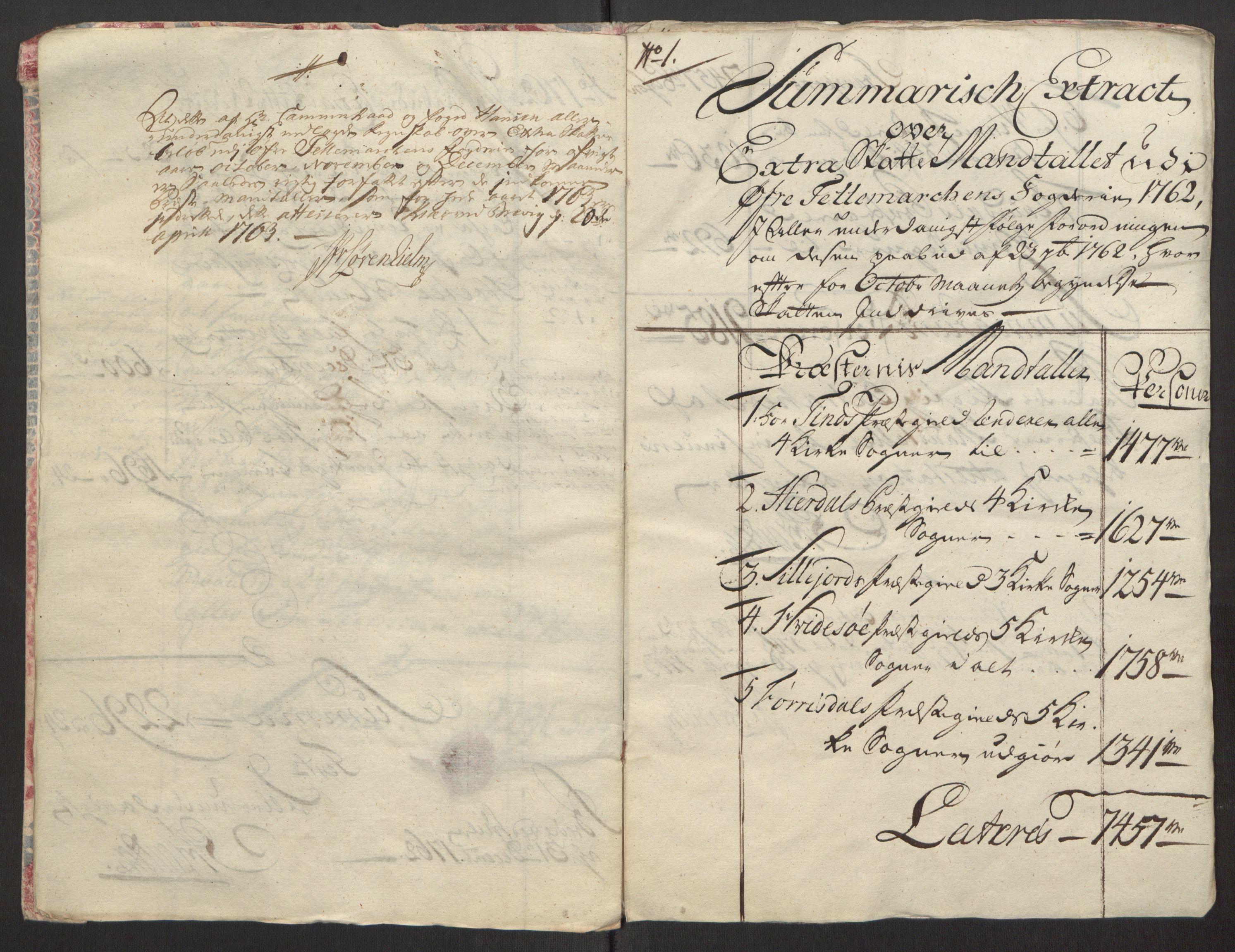 RA, Rentekammeret inntil 1814, Reviderte regnskaper, Fogderegnskap, R38/L2293: Ekstraskatten Øvre Telemark, 1762-1770, s. 6