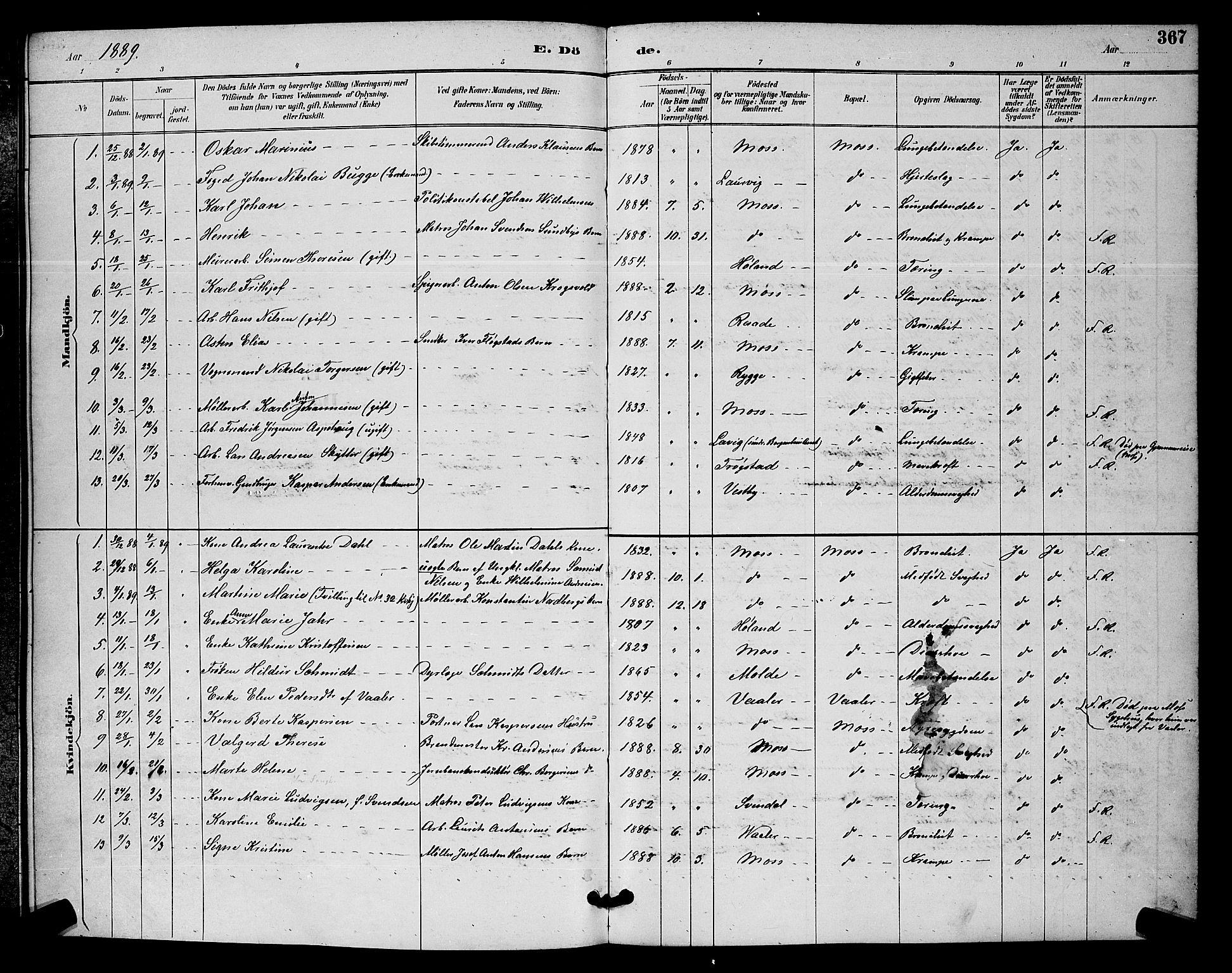 SAO, Moss prestekontor Kirkebøker, G/Ga/L0006: Klokkerbok nr. I 6, 1889-1900, s. 367