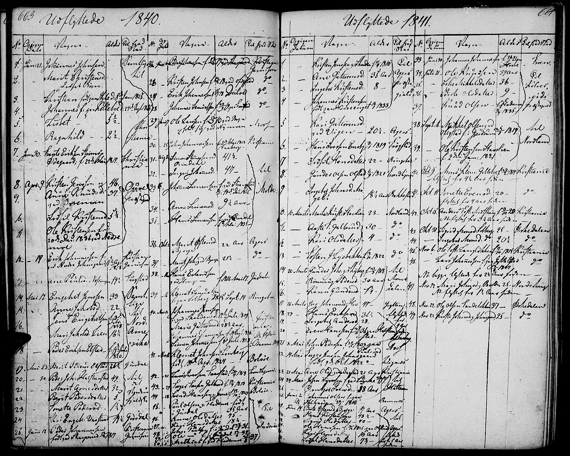 SAH, Øyer prestekontor, Ministerialbok nr. 4, 1824-1841, s. 663-664