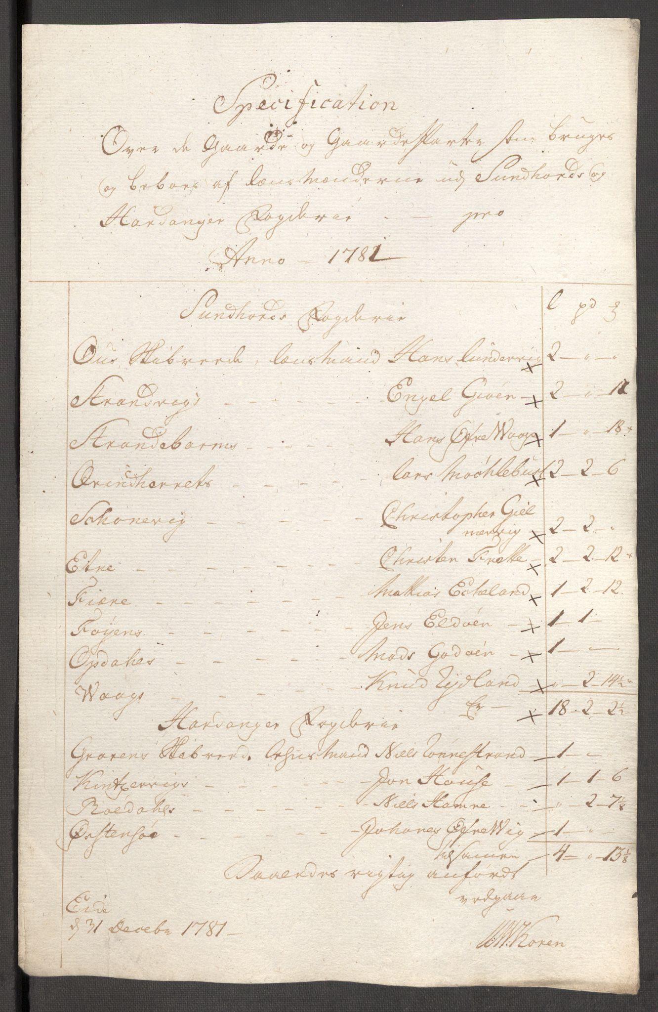 RA, Rentekammeret inntil 1814, Reviderte regnskaper, Fogderegnskap, R48/L3097: Fogderegnskap Sunnhordland og Hardanger, 1781, s. 346