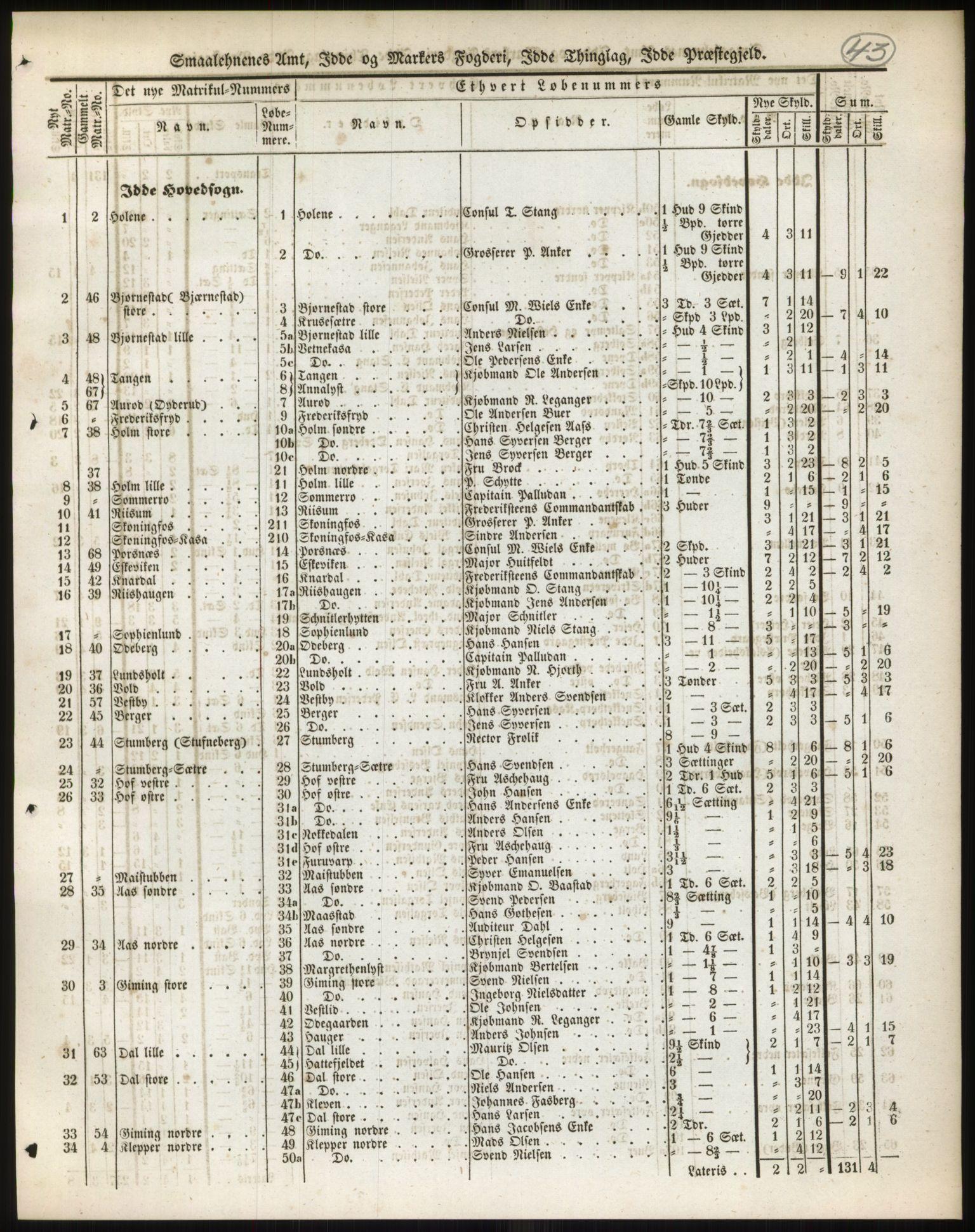 RA, 1838-matrikkelen (publikasjon)*, 1838, s. 73