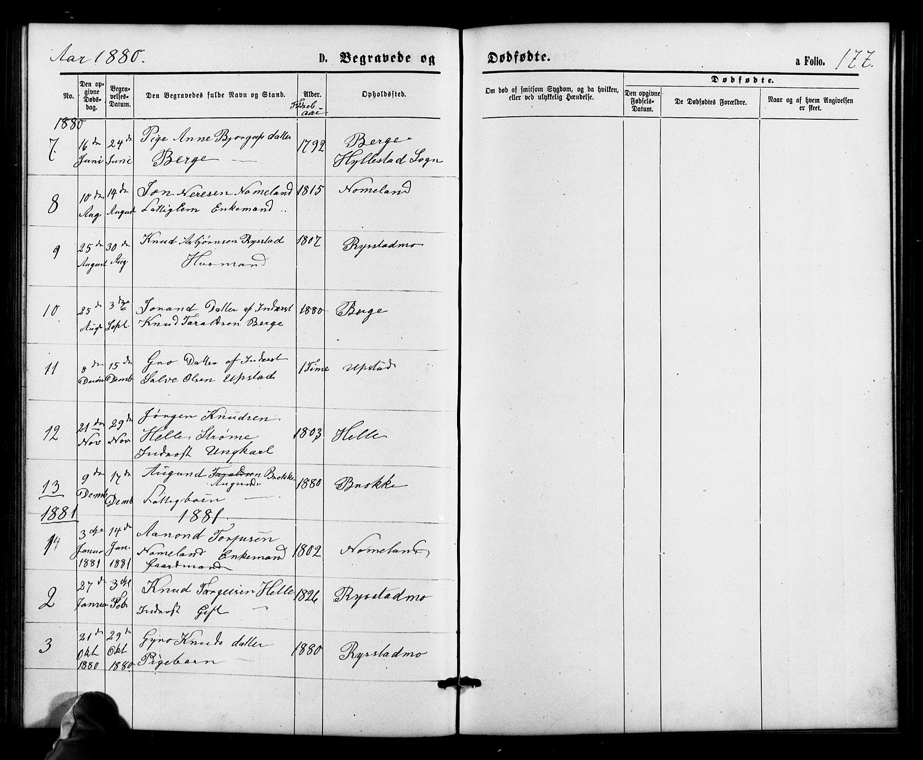 SAK, Valle sokneprestkontor, F/Fb/Fbb/L0002: Klokkerbok nr. B 2, 1875-1921, s. 177