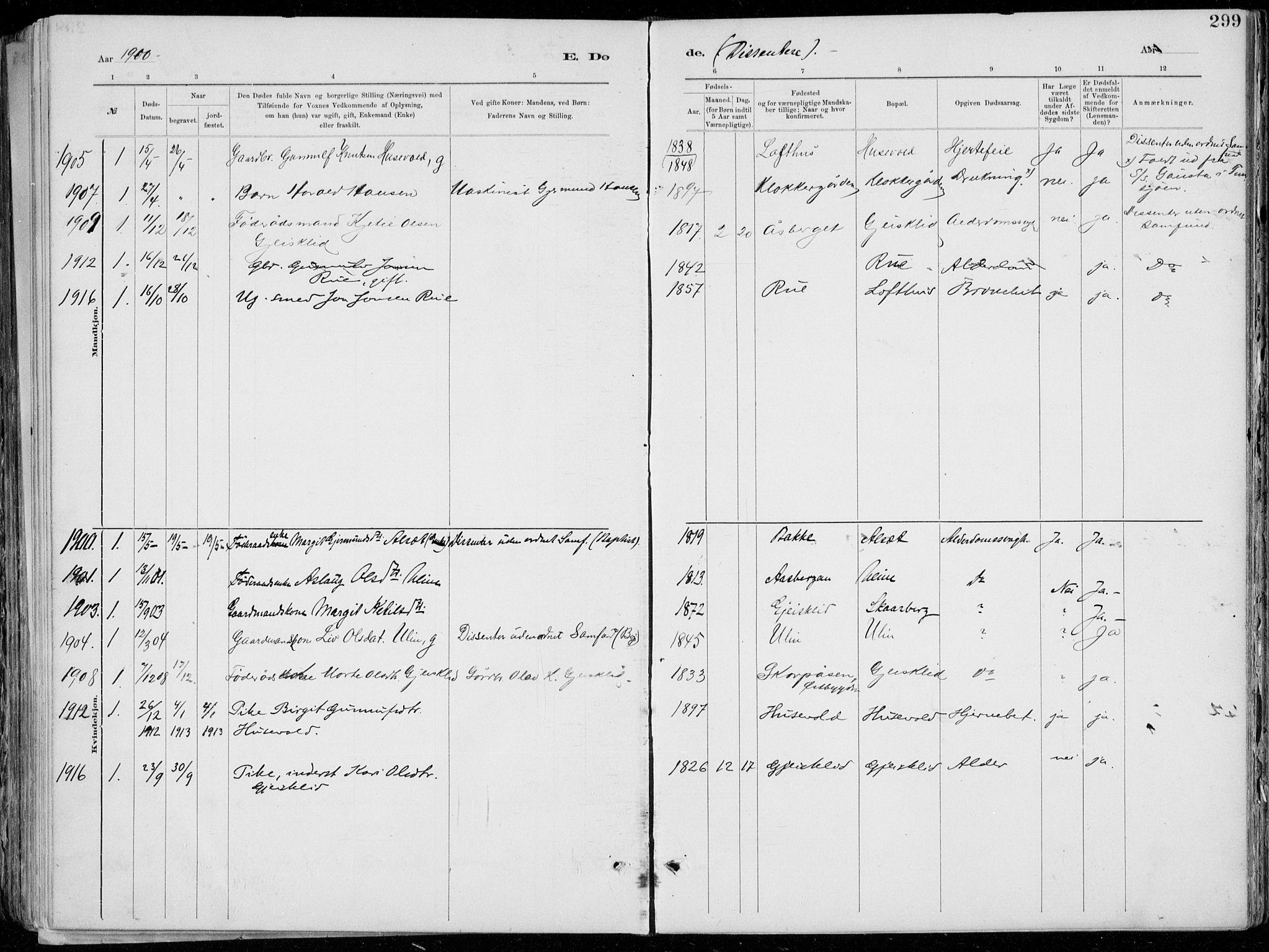SAKO, Tinn kirkebøker, F/Fa/L0007: Ministerialbok nr. I 7, 1878-1922, s. 299