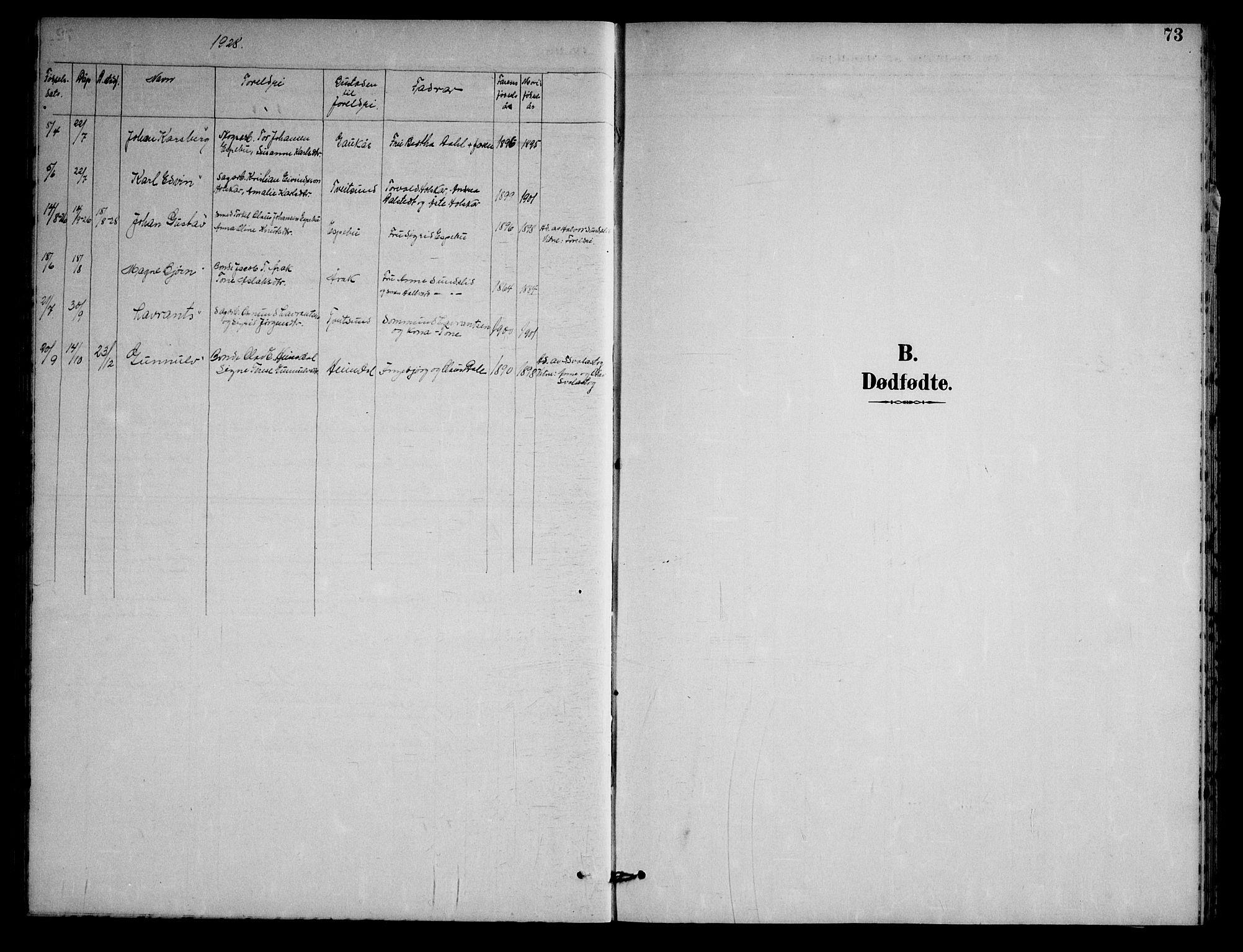 SAKO, Nissedal kirkebøker, G/Gb/L0003: Klokkerbok nr. II 3, 1893-1928, s. 73