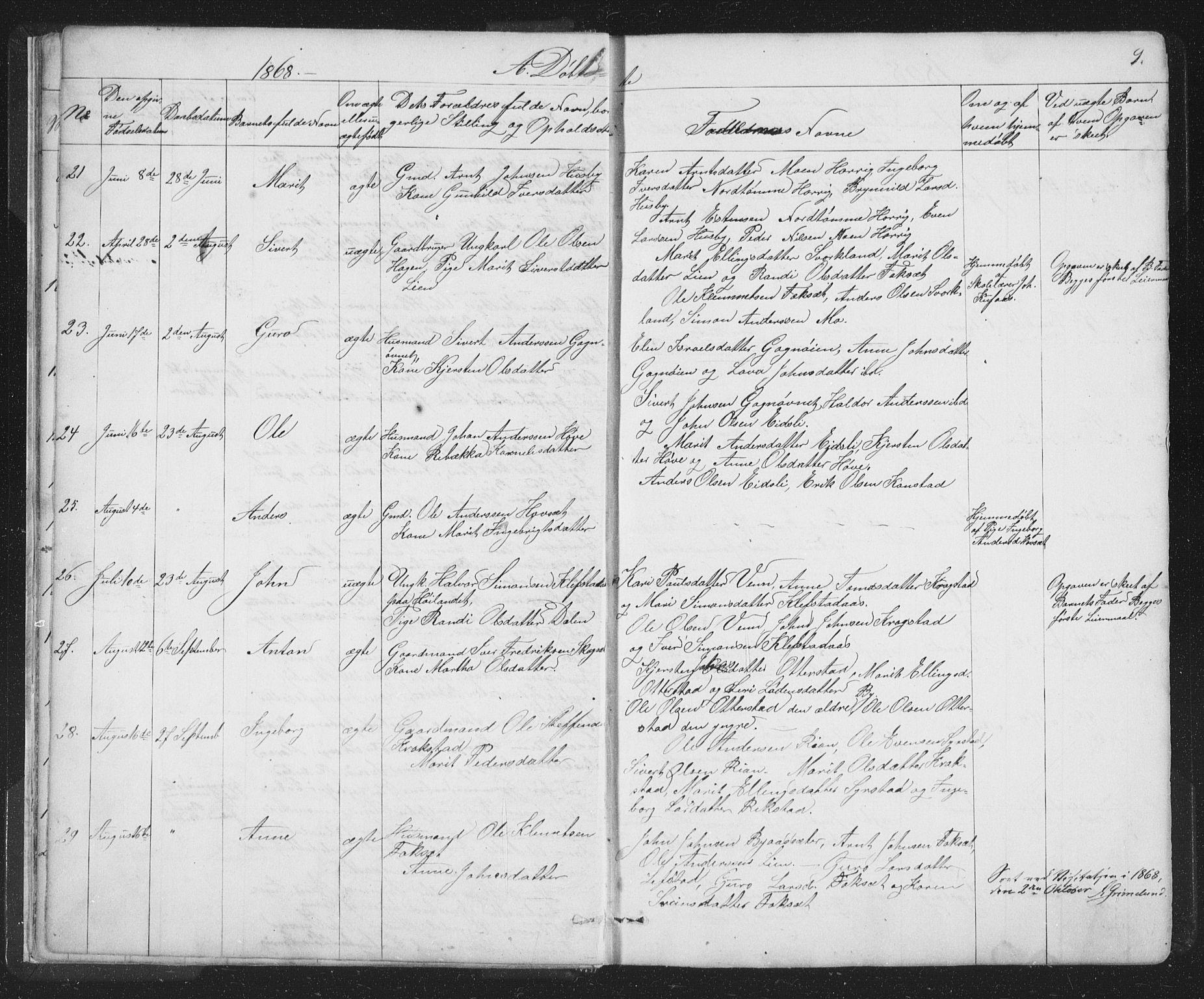 SAT, Ministerialprotokoller, klokkerbøker og fødselsregistre - Sør-Trøndelag, 667/L0798: Klokkerbok nr. 667C03, 1867-1929, s. 9