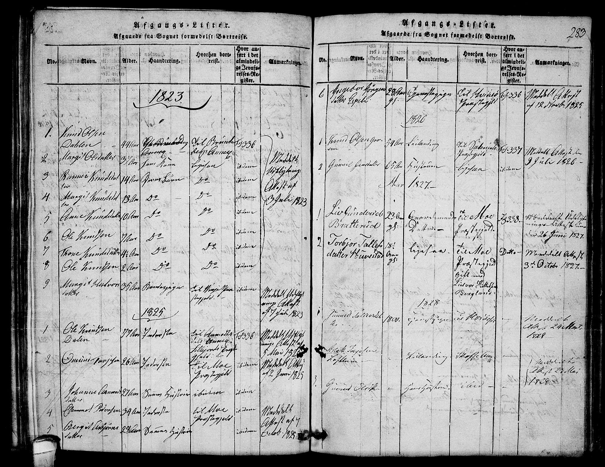 SAKO, Lårdal kirkebøker, G/Gb/L0001: Klokkerbok nr. II 1, 1815-1865, s. 283