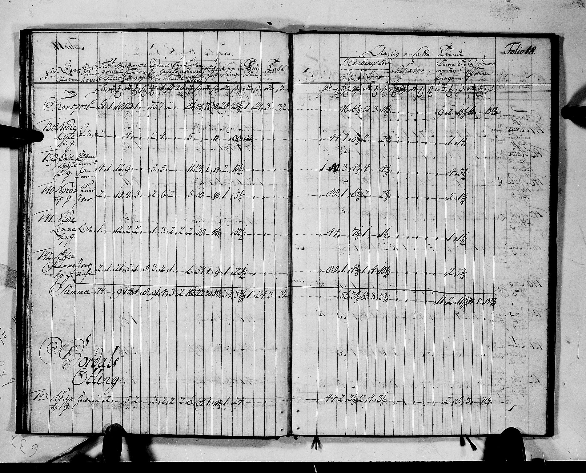 RA, Rentekammeret inntil 1814, Realistisk ordnet avdeling, N/Nb/Nbf/L0142: Voss matrikkelprotokoll, 1723, s. 17b-18a