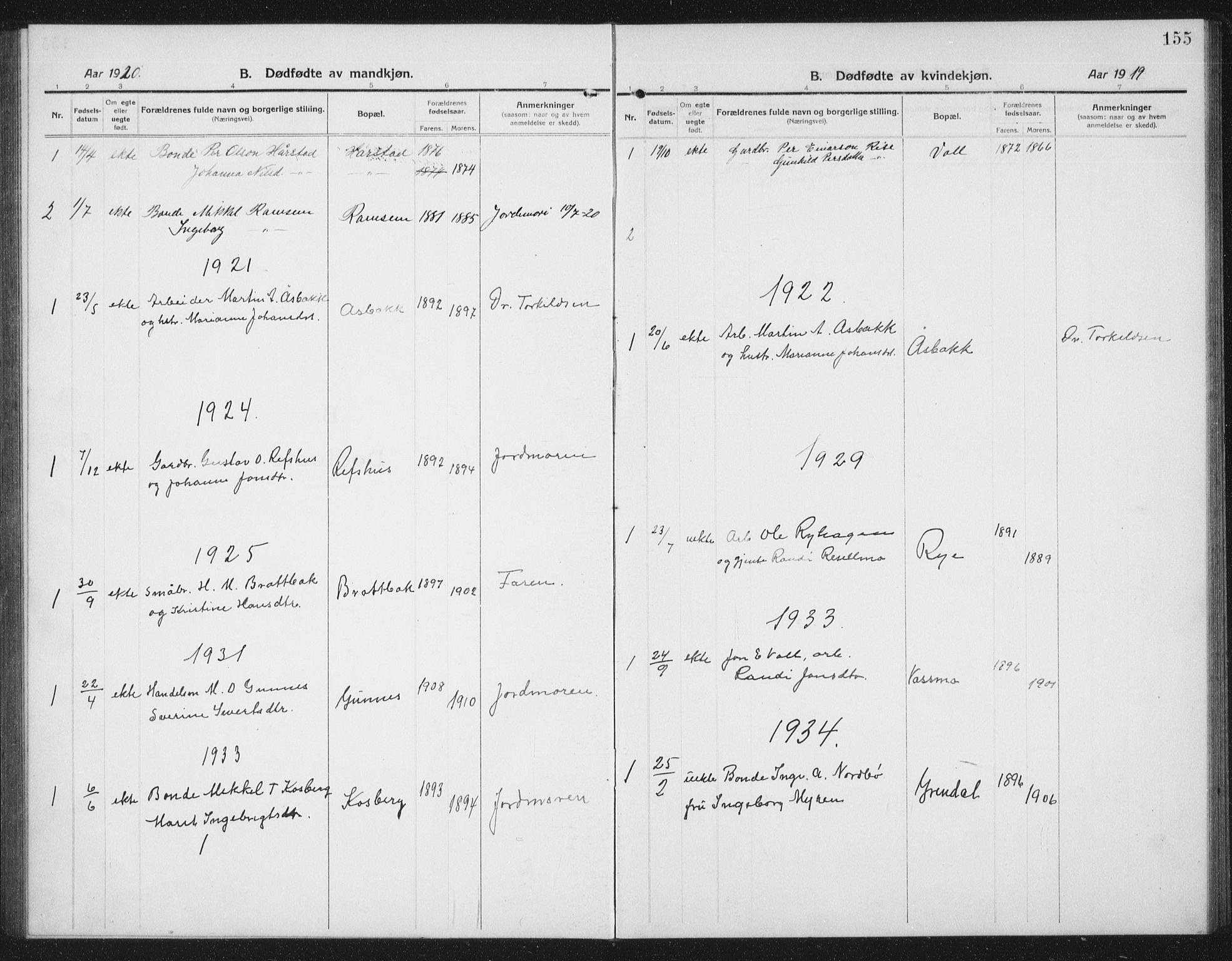 SAT, Ministerialprotokoller, klokkerbøker og fødselsregistre - Sør-Trøndelag, 674/L0877: Klokkerbok nr. 674C04, 1913-1940, s. 155