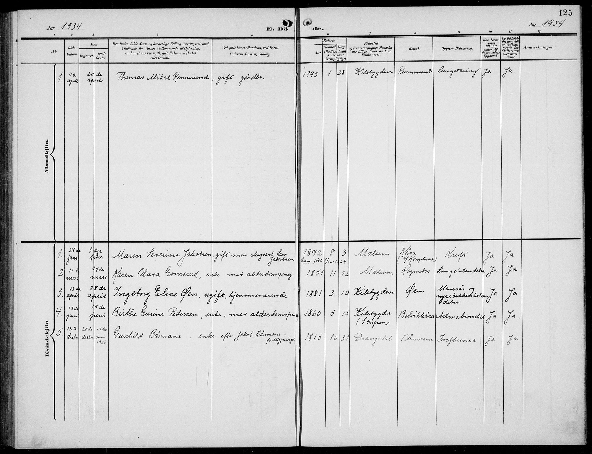 SAKO, Solum kirkebøker, G/Gc/L0002: Klokkerbok nr. III 2, 1902-1934, s. 125