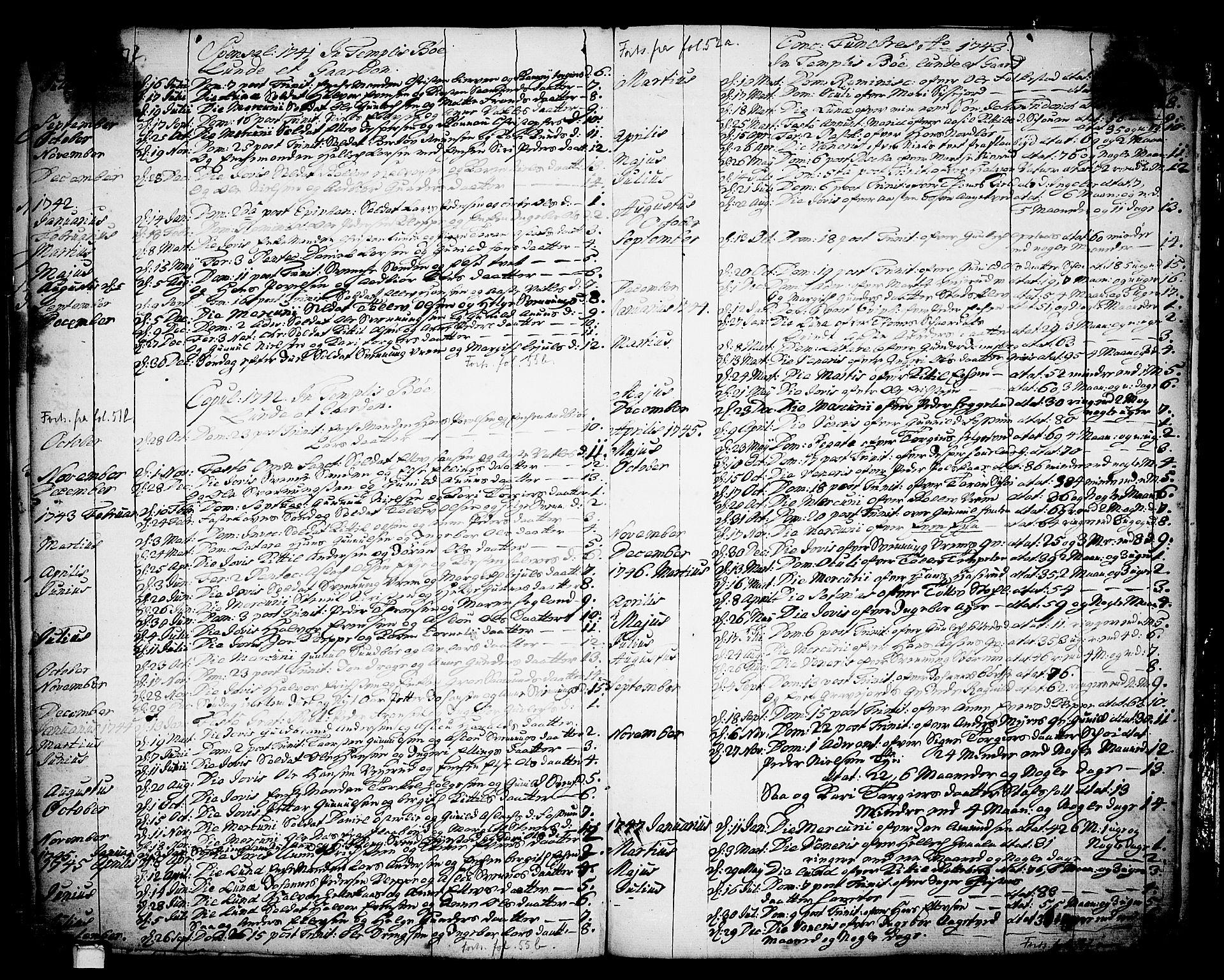 SAKO, Bø kirkebøker, F/Fa/L0003: Ministerialbok nr. 3, 1733-1748, s. 54