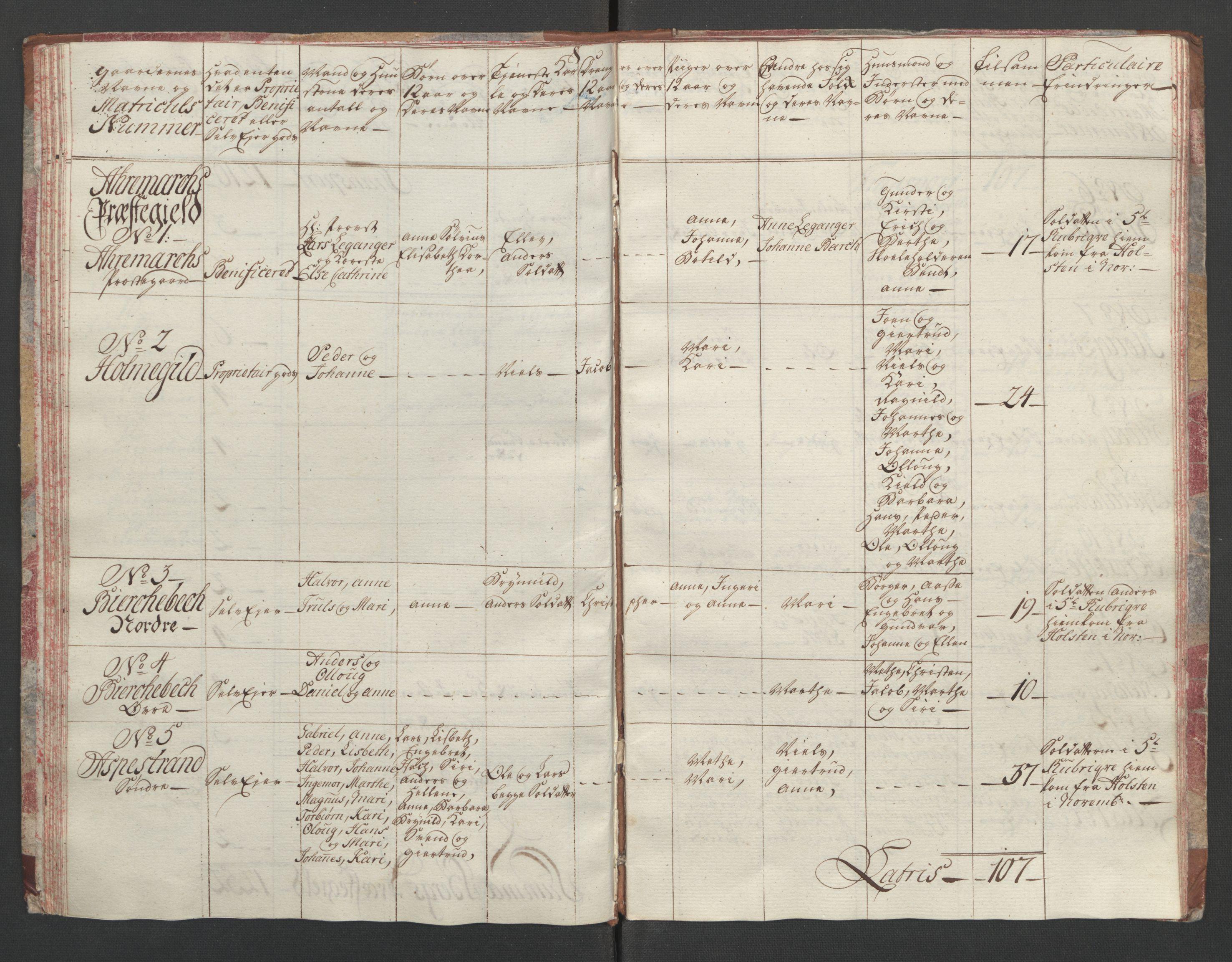 RA, Rentekammeret inntil 1814, Reviderte regnskaper, Fogderegnskap, R01/L0097: Ekstraskatten Idd og Marker, 1756-1767, s. 48