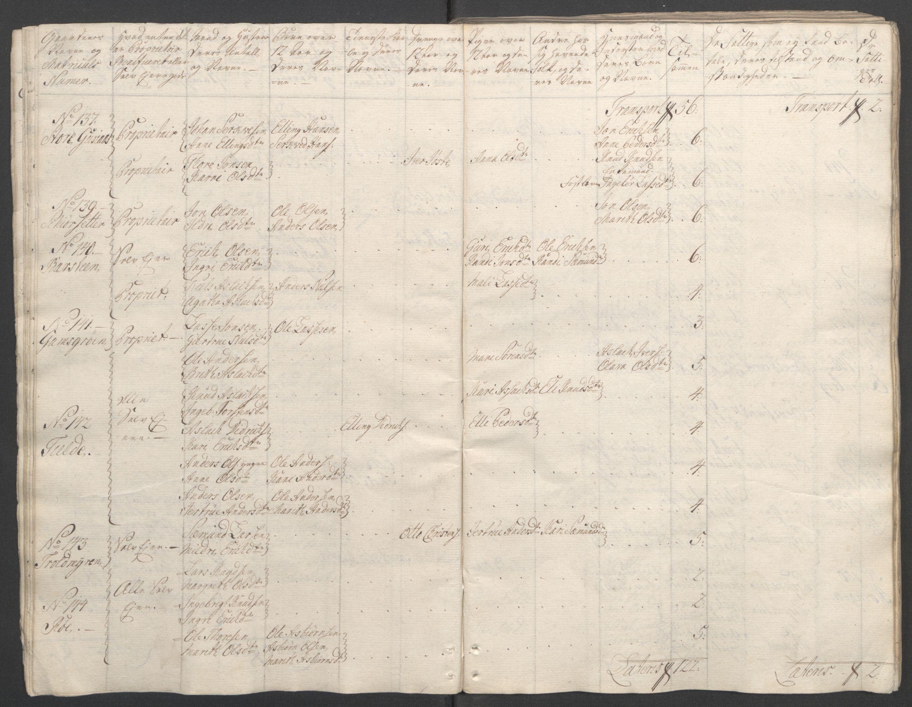 RA, Rentekammeret inntil 1814, Reviderte regnskaper, Fogderegnskap, R55/L3730: Ekstraskatten Romsdal, 1762-1763, s. 26