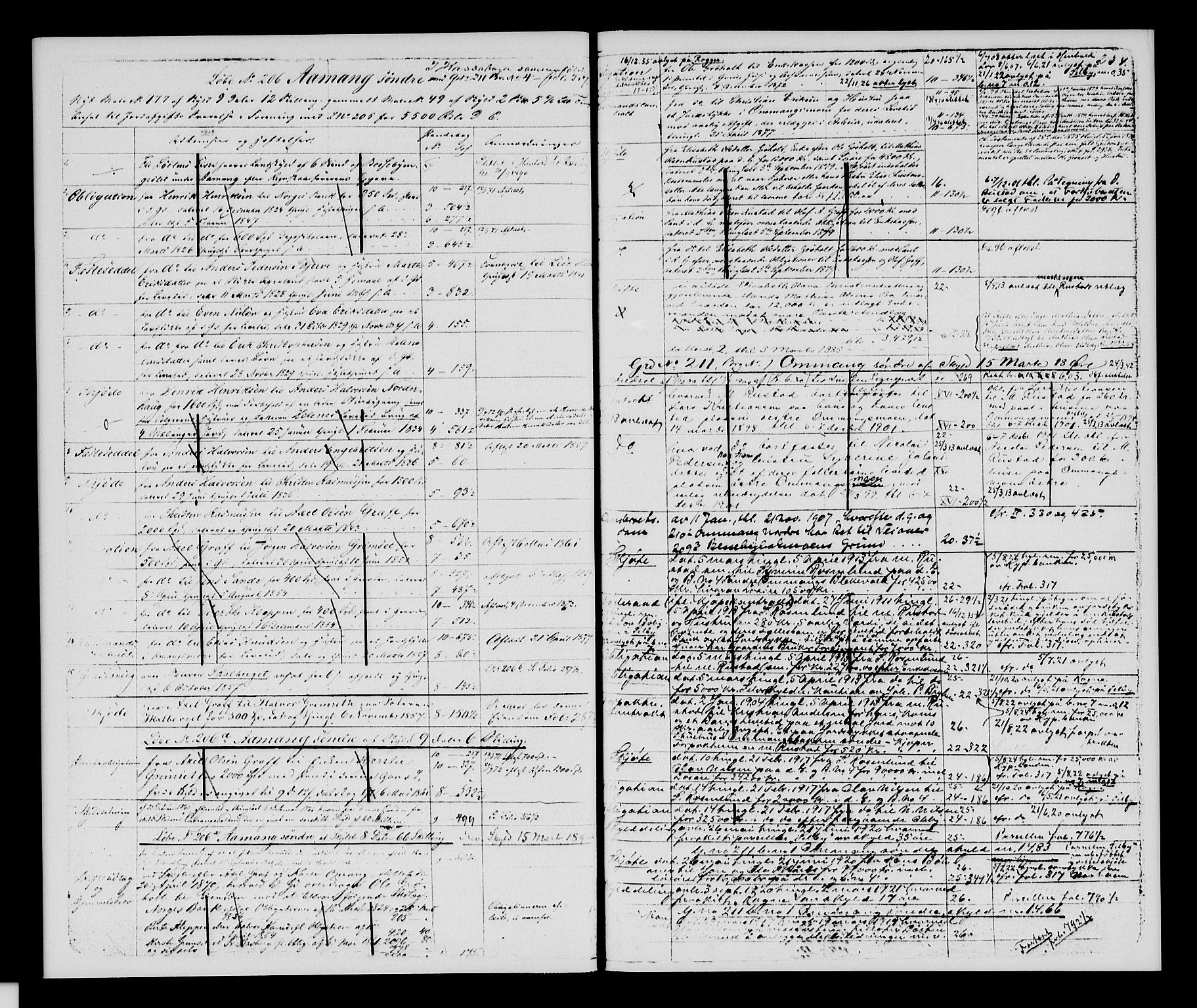 SAH, Sør-Hedmark sorenskriveri, H/Ha/Hac/Hacc/L0001: Panteregister nr. 3.1, 1855-1943, s. 234