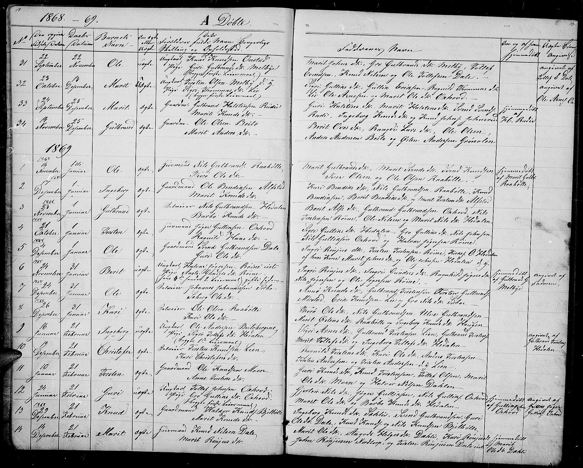 SAH, Øystre Slidre prestekontor, Klokkerbok nr. 1, 1866-1886, s. 14-15