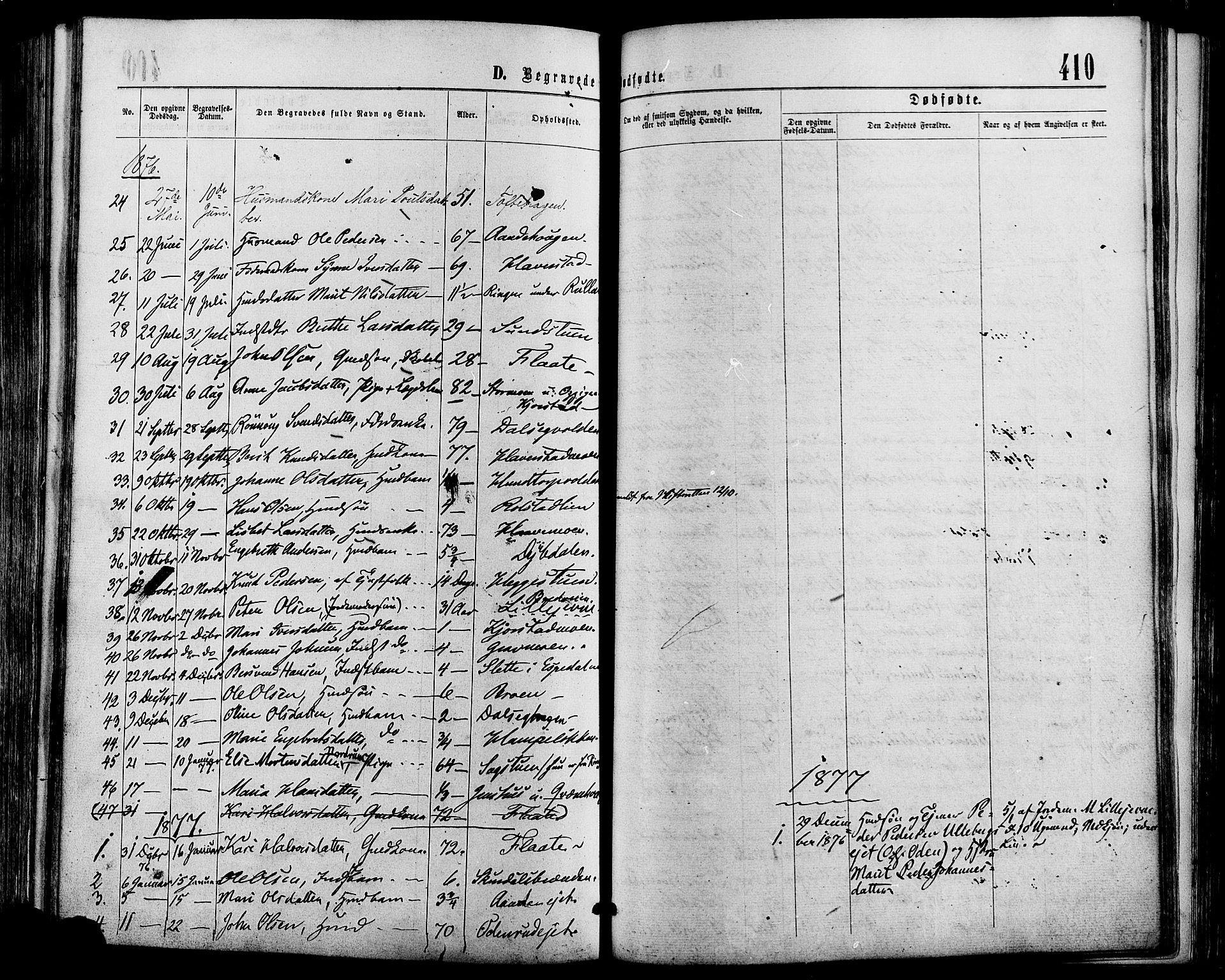 SAH, Sør-Fron prestekontor, H/Ha/Haa/L0002: Ministerialbok nr. 2, 1864-1880, s. 410