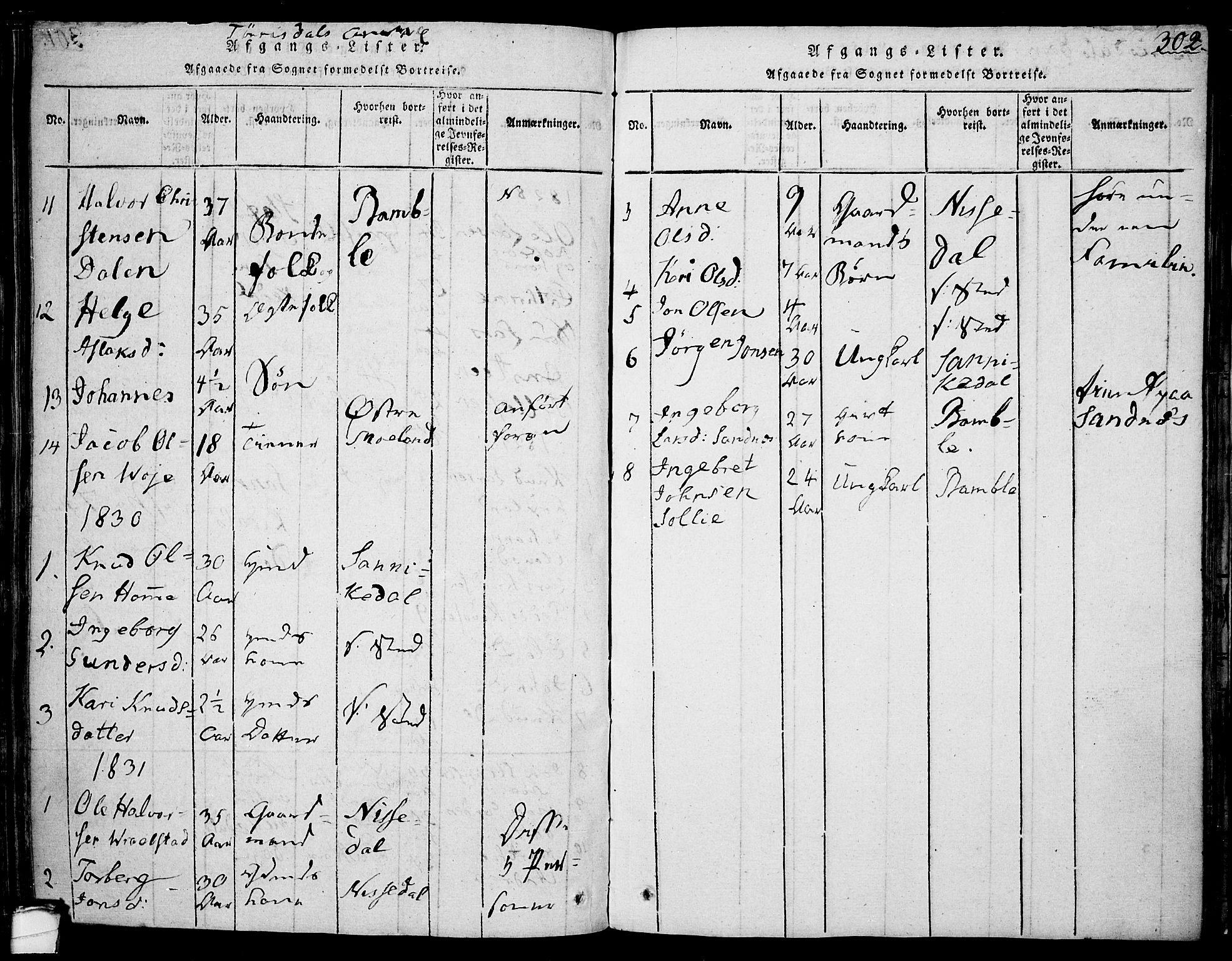 SAKO, Drangedal kirkebøker, F/Fa/L0005: Ministerialbok nr. 5 /2, 1814-1831, s. 302