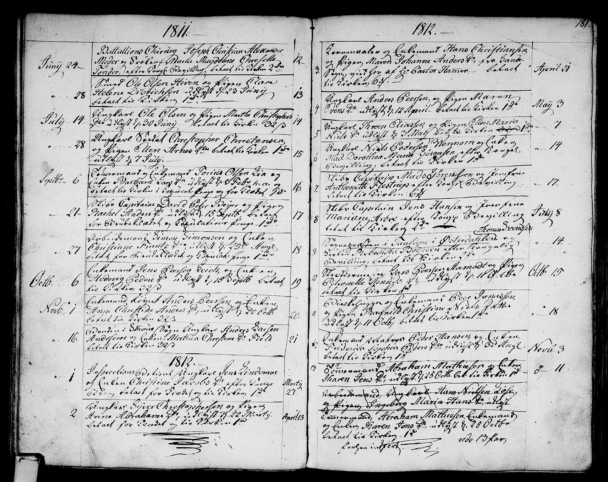 SAKO, Strømsø kirkebøker, F/Fa/L0010: Ministerialbok nr. I 10, 1792-1822, s. 181