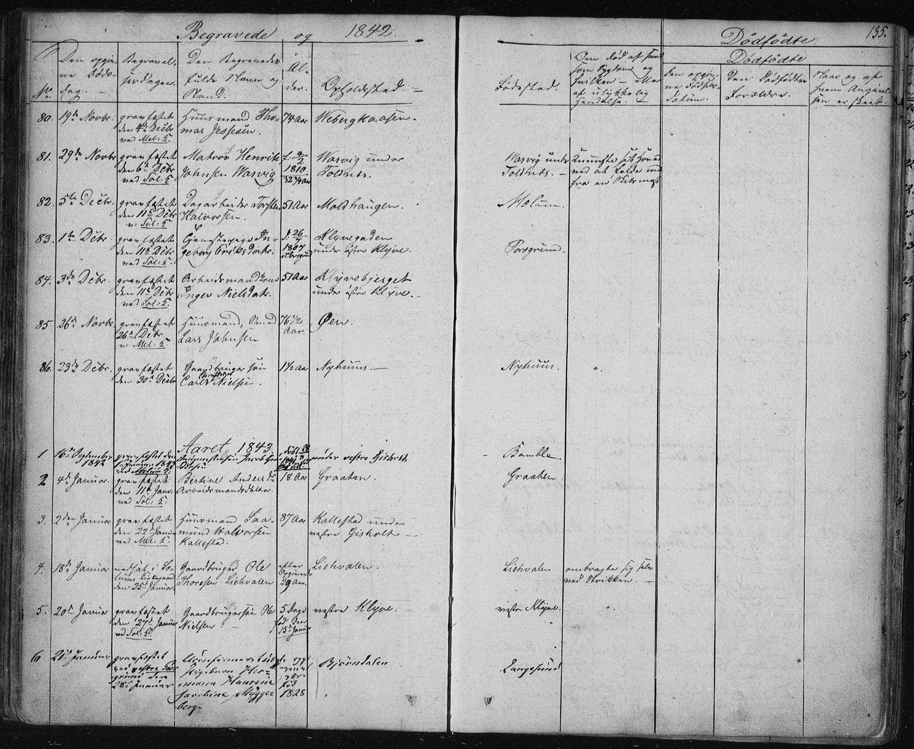 SAKO, Solum kirkebøker, F/Fa/L0005: Ministerialbok nr. I 5, 1833-1843, s. 135