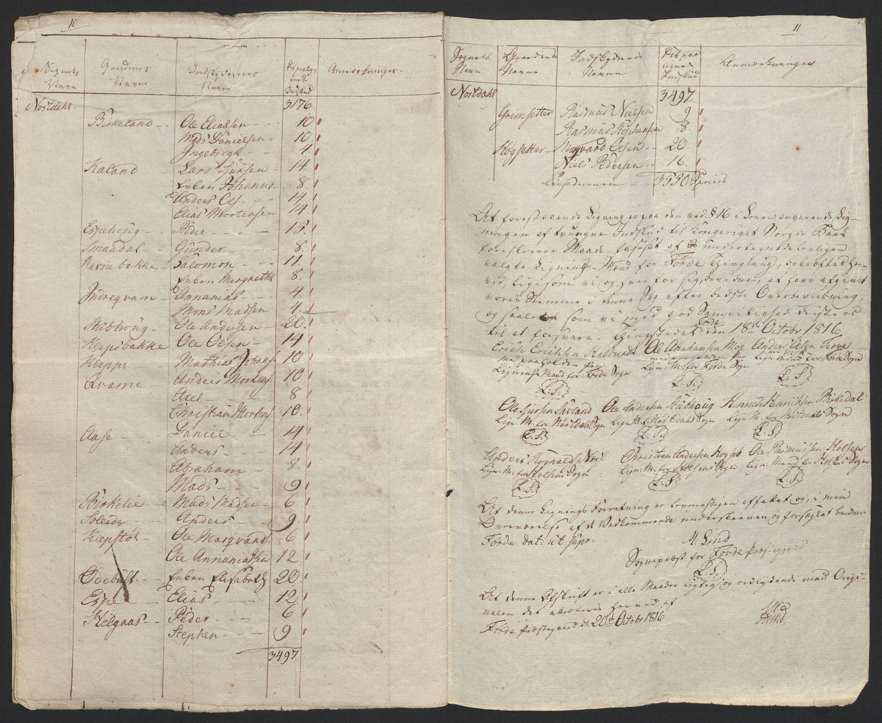 NOBA, Norges Bank/Sølvskatten 1816*, 1816-1828, s. 42