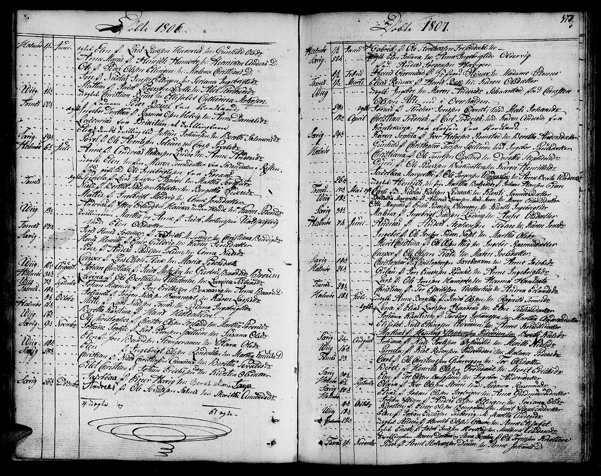 SAT, Ministerialprotokoller, klokkerbøker og fødselsregistre - Nord-Trøndelag, 773/L0608: Ministerialbok nr. 773A02, 1784-1816, s. 173