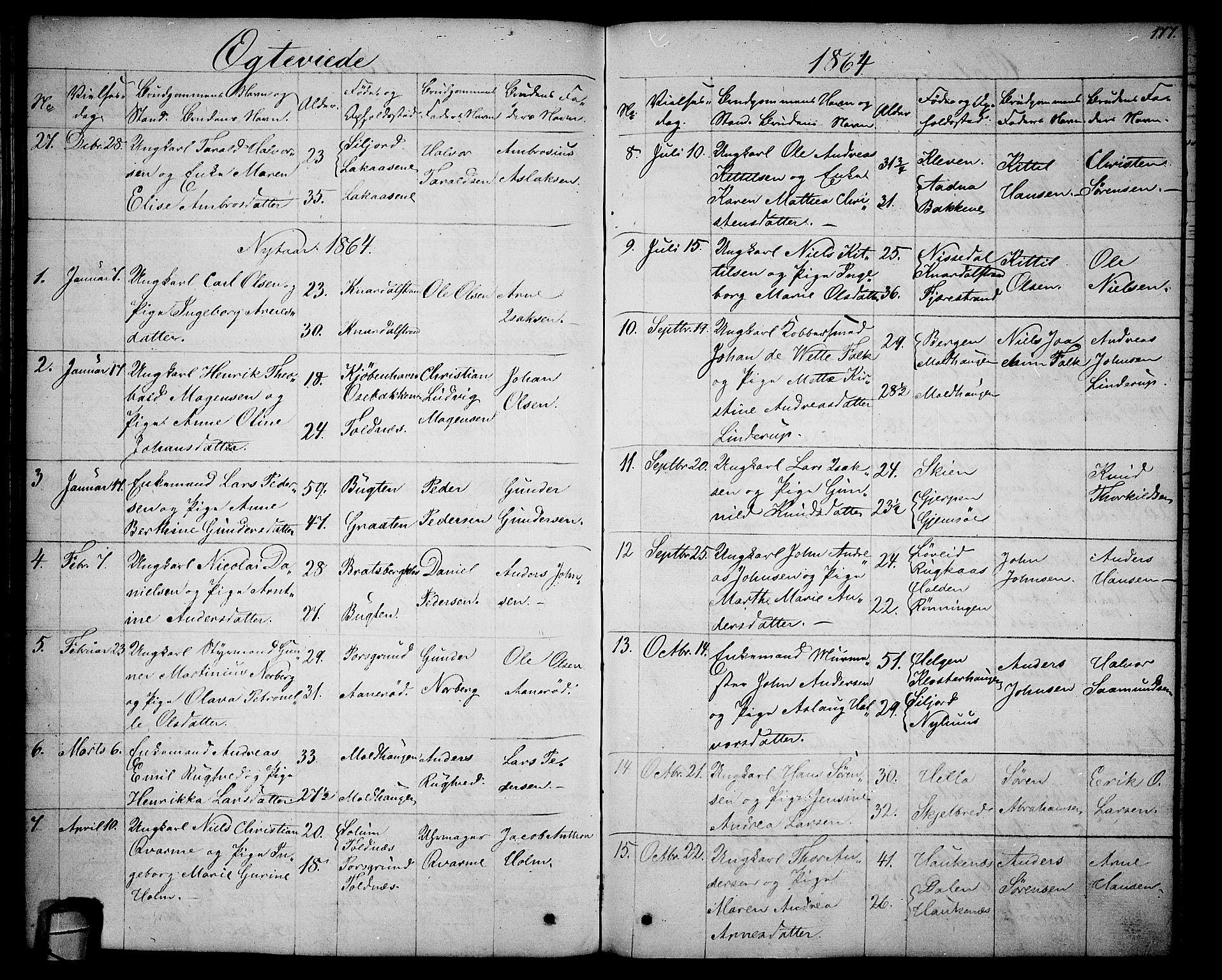 SAKO, Solum kirkebøker, G/Ga/L0004: Klokkerbok nr. I 4, 1859-1876, s. 177