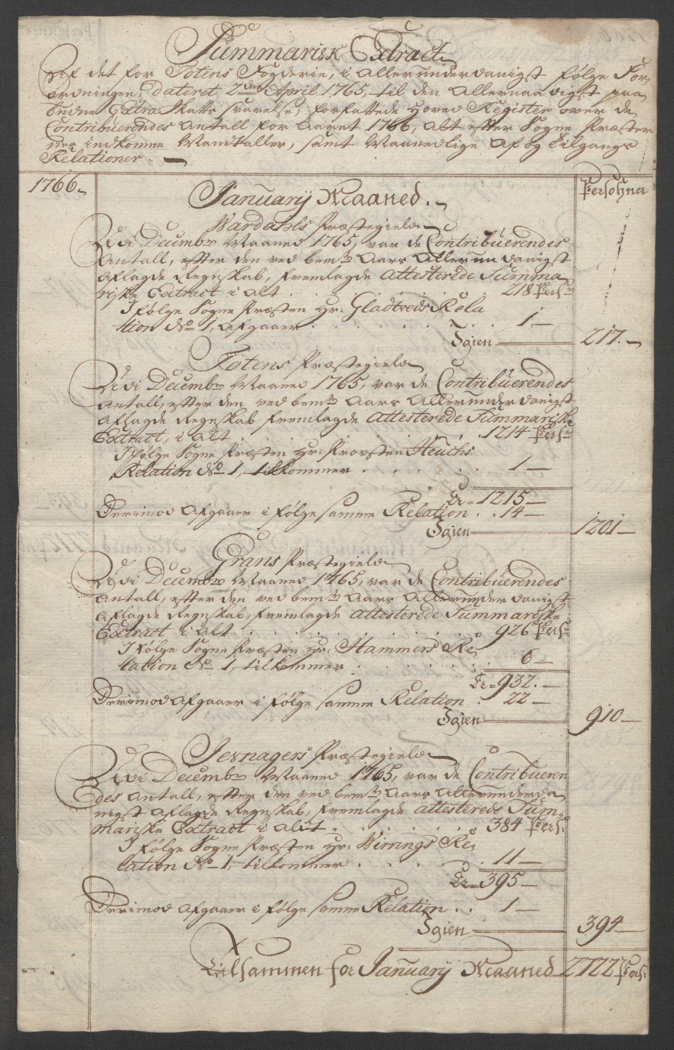 RA, Rentekammeret inntil 1814, Reviderte regnskaper, Fogderegnskap, R19/L1399: Fogderegnskap Toten, Hadeland og Vardal, 1762-1783, s. 115