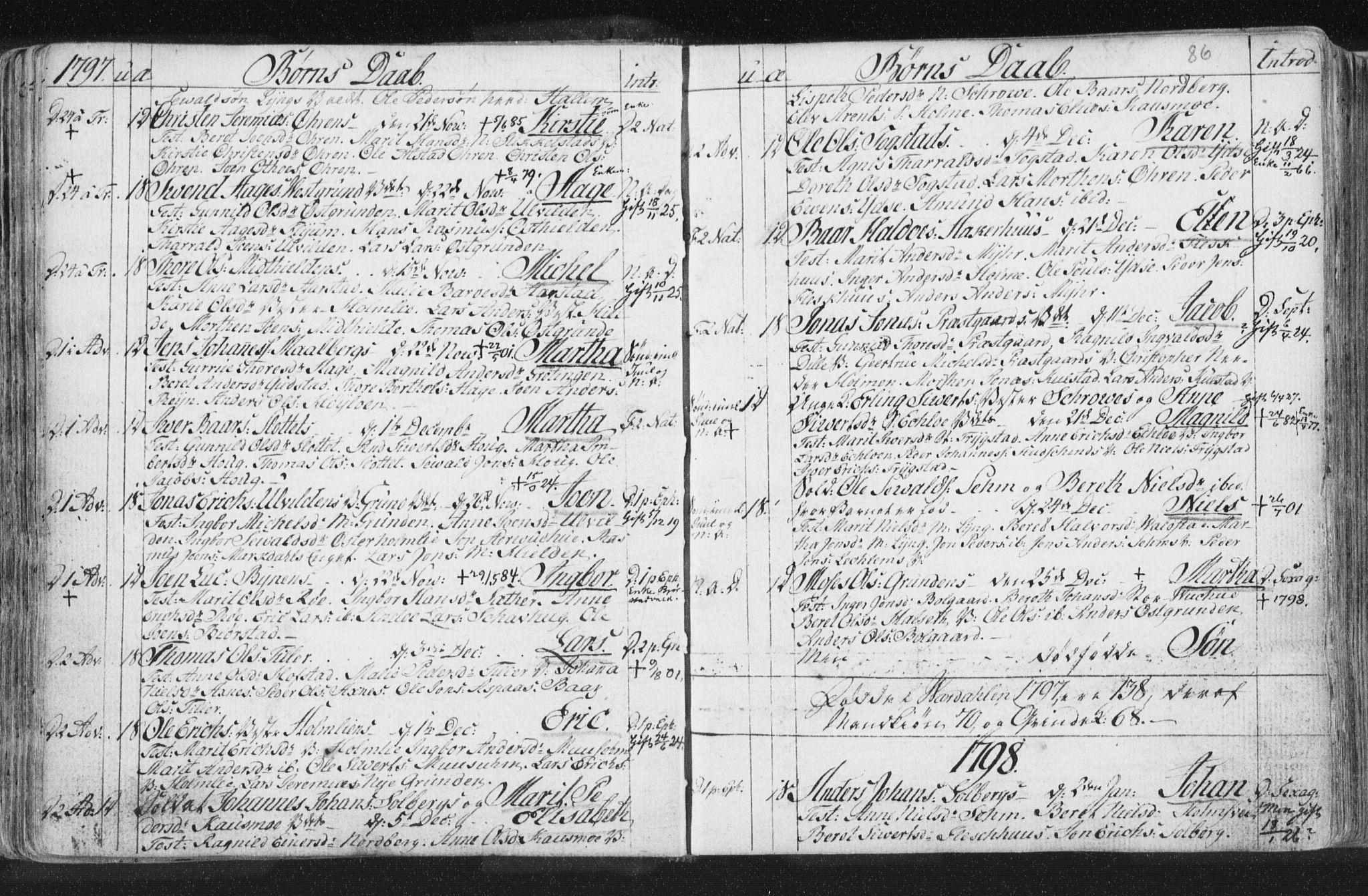 SAT, Ministerialprotokoller, klokkerbøker og fødselsregistre - Nord-Trøndelag, 723/L0232: Ministerialbok nr. 723A03, 1781-1804, s. 86