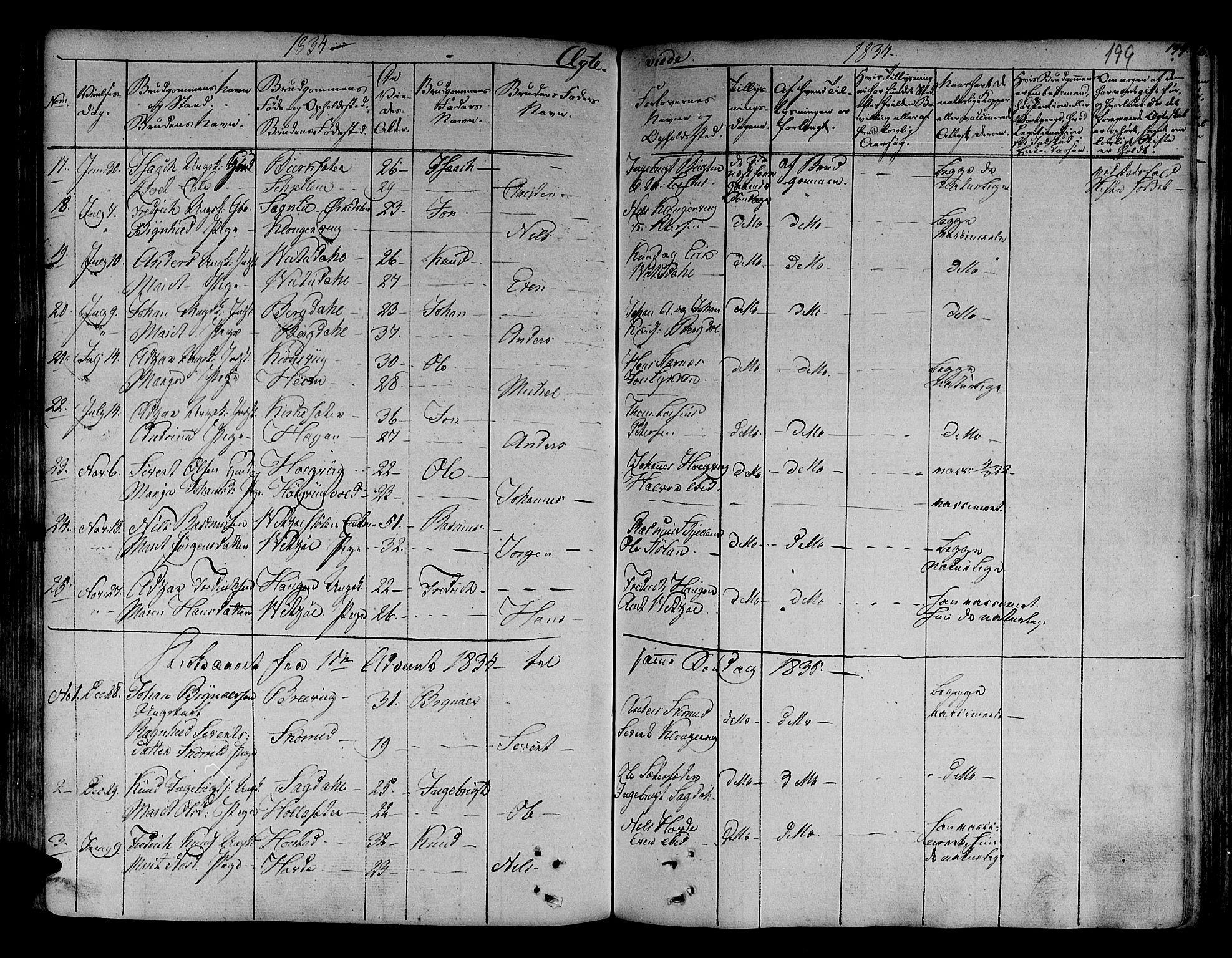 SAT, Ministerialprotokoller, klokkerbøker og fødselsregistre - Sør-Trøndelag, 630/L0492: Ministerialbok nr. 630A05, 1830-1840, s. 199