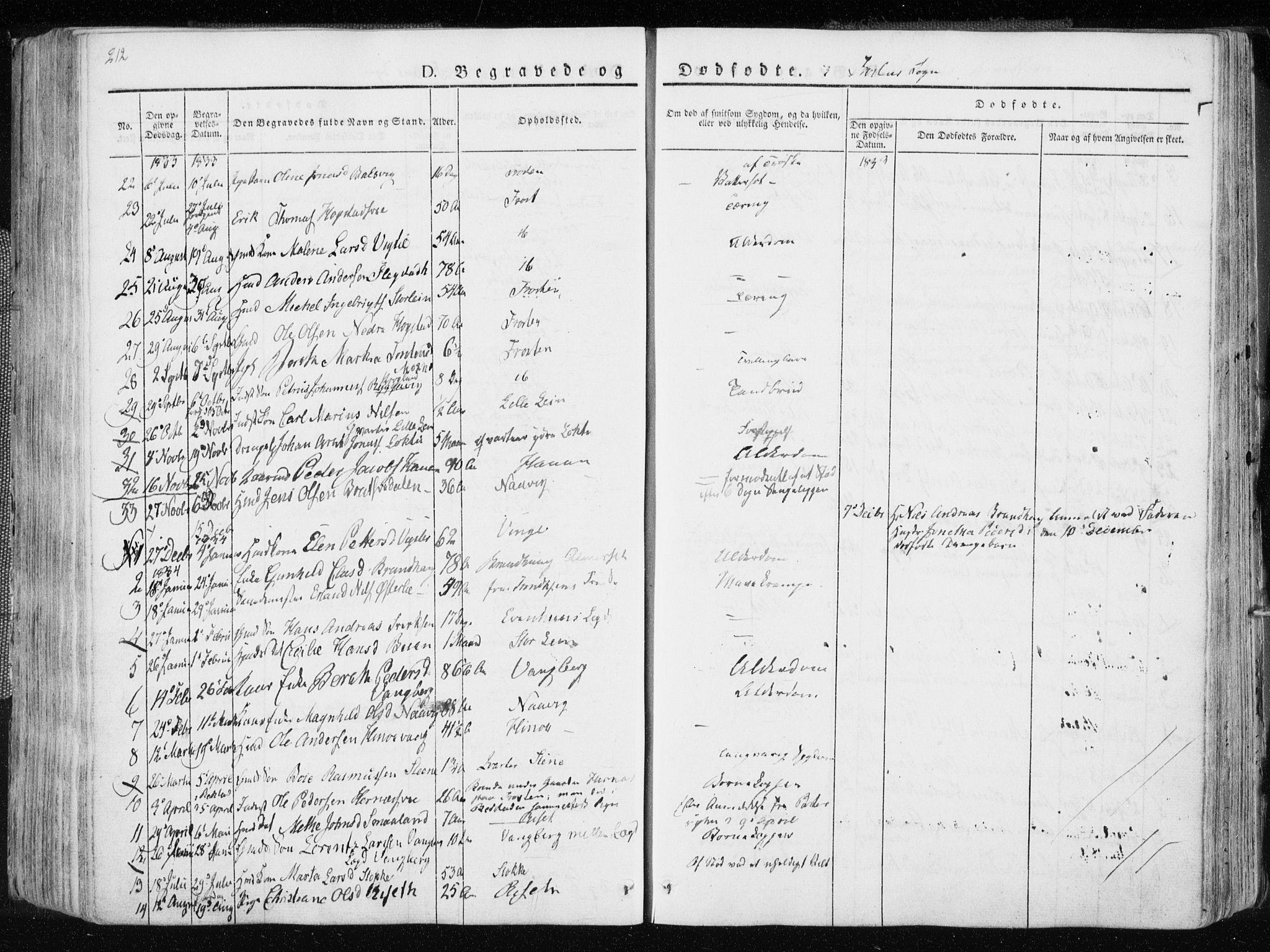 SAT, Ministerialprotokoller, klokkerbøker og fødselsregistre - Nord-Trøndelag, 713/L0114: Ministerialbok nr. 713A05, 1827-1839, s. 212