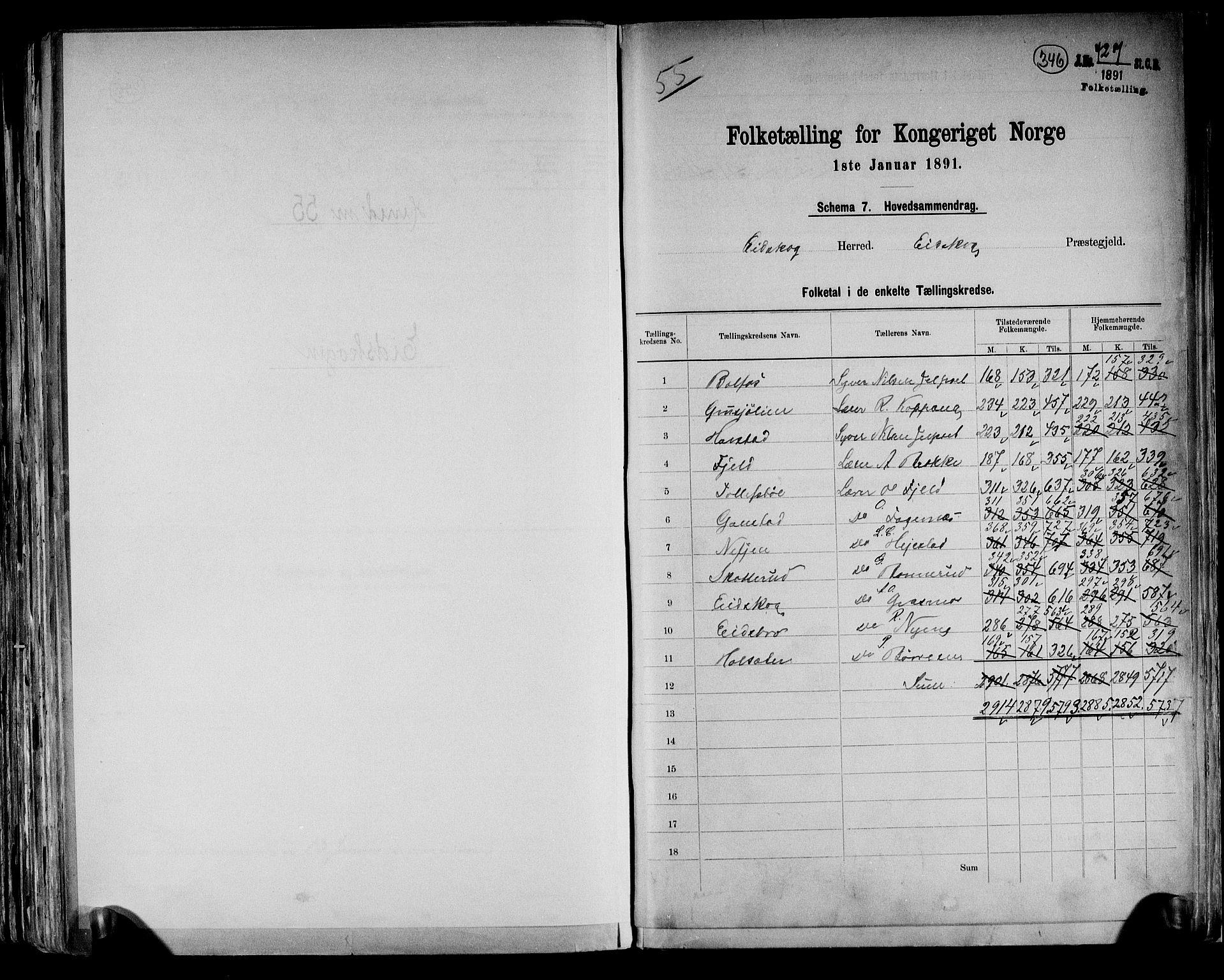 RA, Folketelling 1891 for 0420 Eidskog herred, 1891, s. 2
