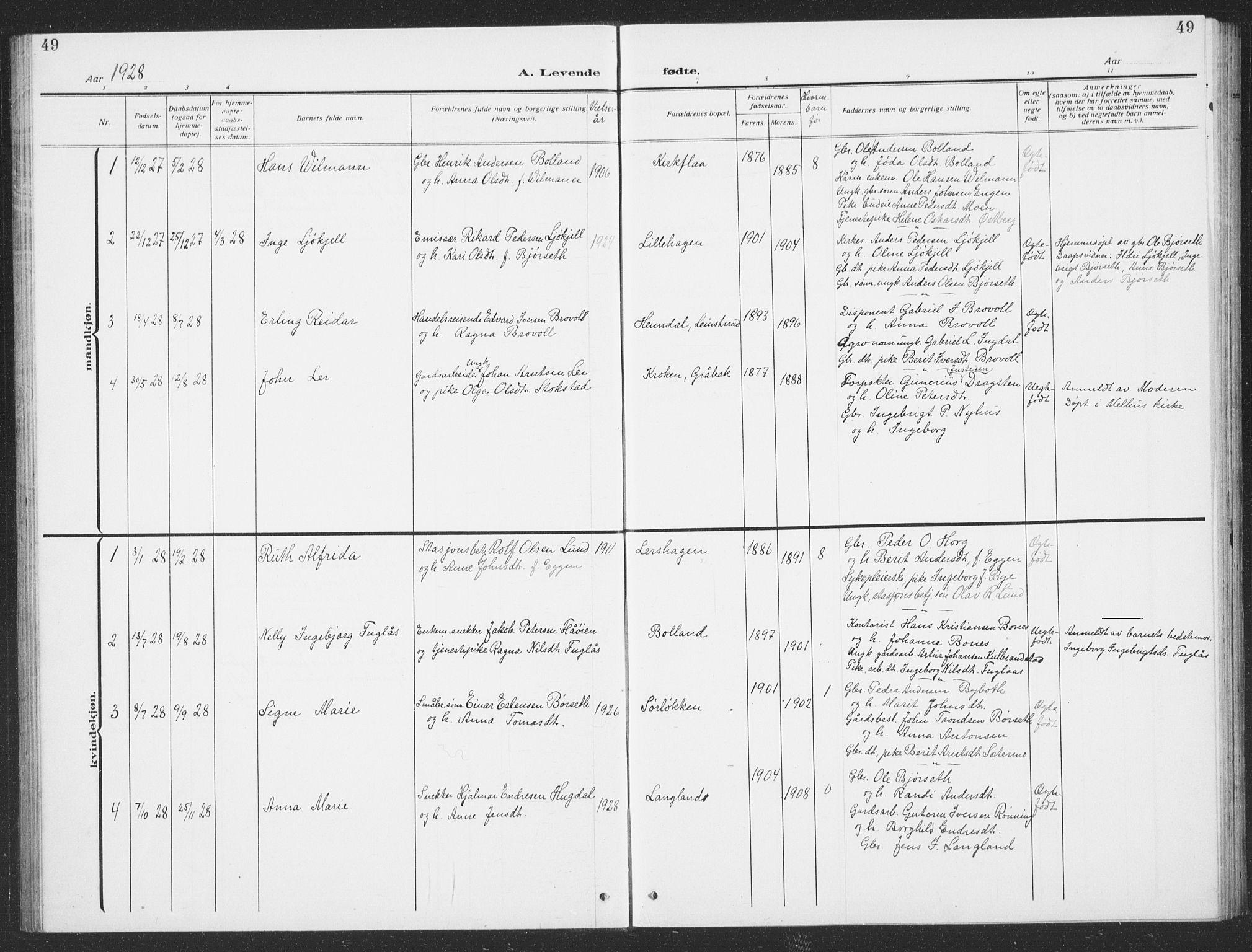 SAT, Ministerialprotokoller, klokkerbøker og fødselsregistre - Sør-Trøndelag, 693/L1124: Klokkerbok nr. 693C05, 1911-1941, s. 49