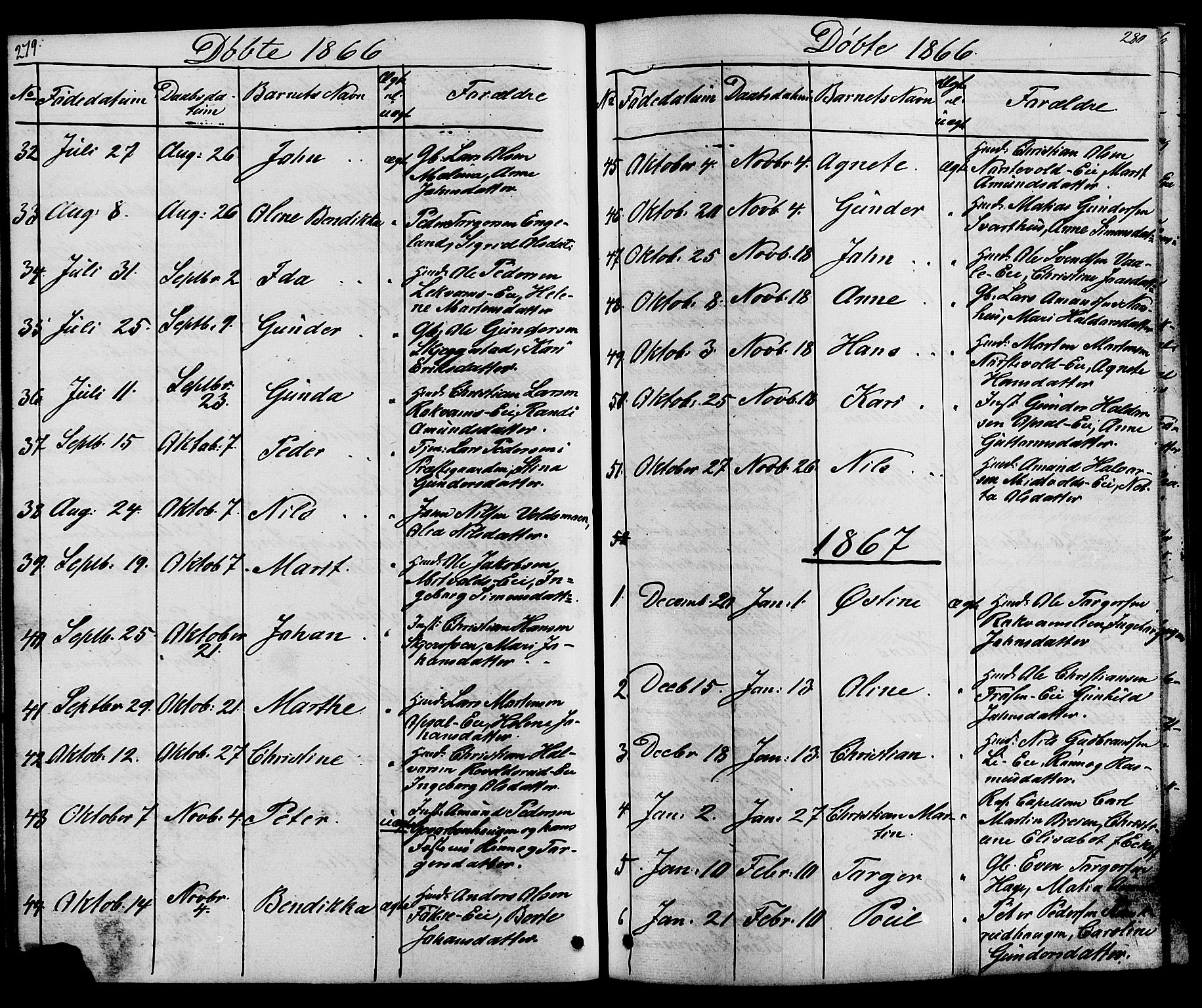 SAH, Østre Gausdal prestekontor, Klokkerbok nr. 1, 1863-1893, s. 279-280