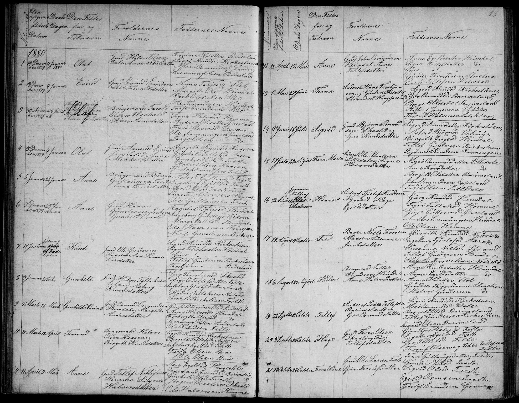 SAKO, Nissedal kirkebøker, G/Gb/L0002: Klokkerbok nr. II 2, 1863-1892, s. 27
