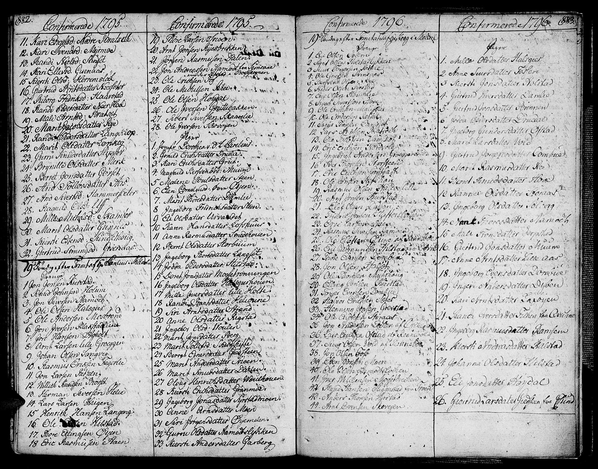 SAT, Ministerialprotokoller, klokkerbøker og fødselsregistre - Sør-Trøndelag, 672/L0852: Ministerialbok nr. 672A05, 1776-1815, s. 882-883