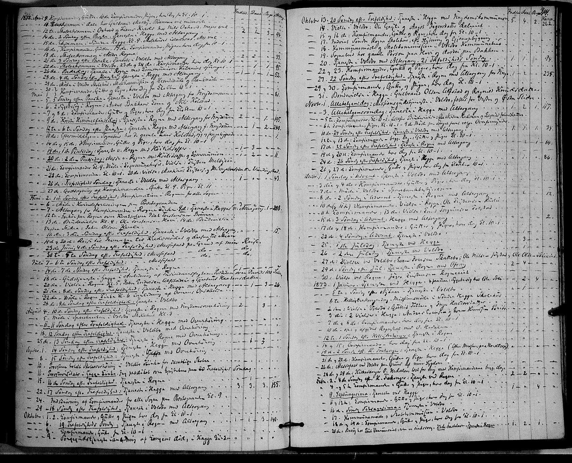 SAH, Øystre Slidre prestekontor, Ministerialbok nr. 1, 1849-1874, s. 314