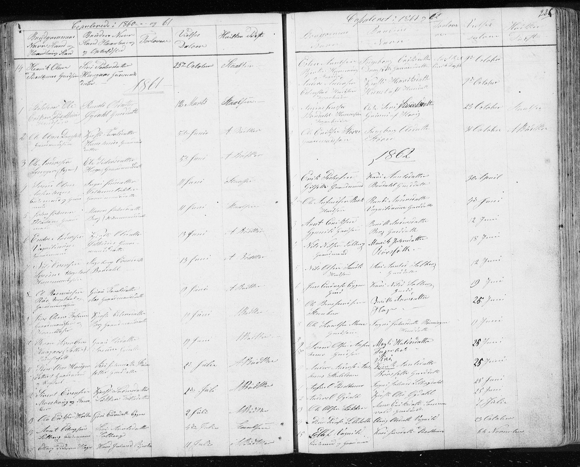 SAT, Ministerialprotokoller, klokkerbøker og fødselsregistre - Sør-Trøndelag, 689/L1043: Klokkerbok nr. 689C02, 1816-1892, s. 225