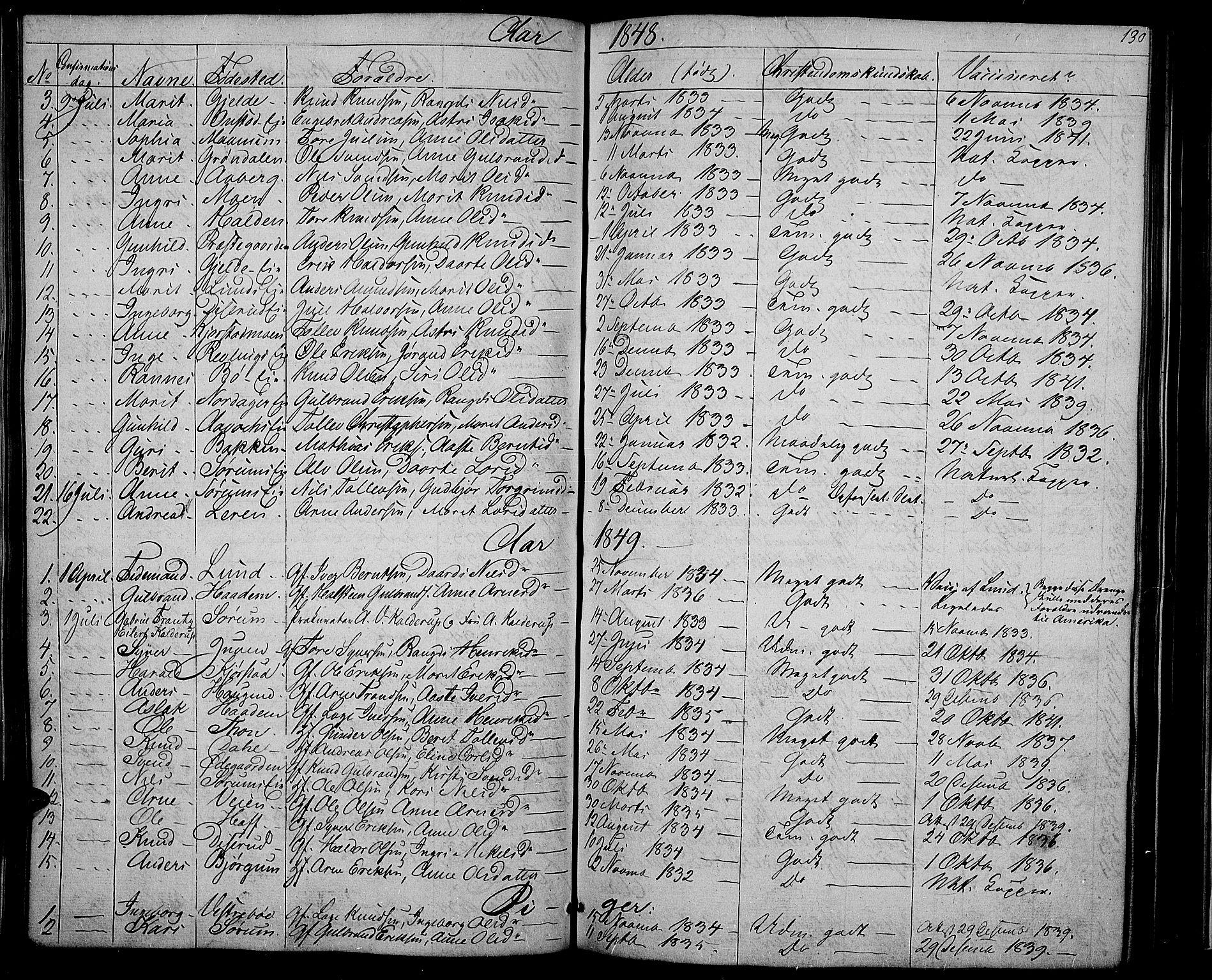 SAH, Nord-Aurdal prestekontor, Klokkerbok nr. 2, 1842-1877, s. 130