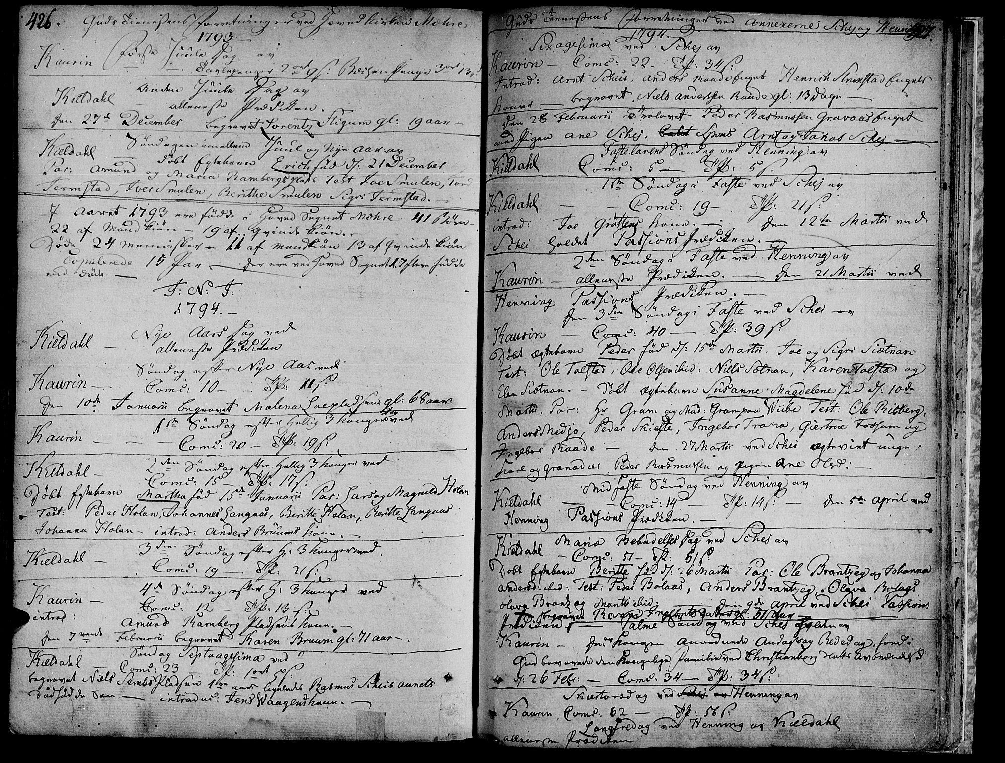 SAT, Ministerialprotokoller, klokkerbøker og fødselsregistre - Nord-Trøndelag, 735/L0331: Ministerialbok nr. 735A02, 1762-1794, s. 426-427