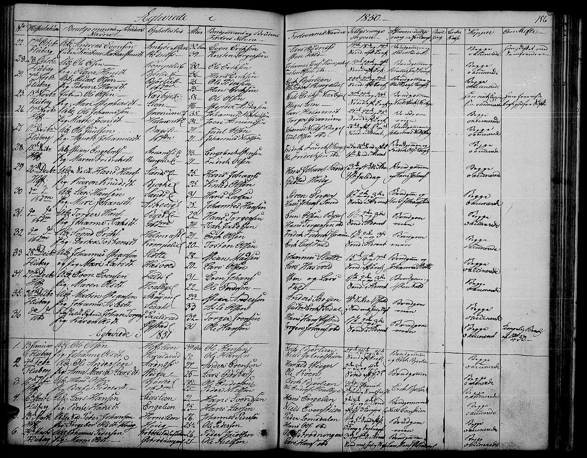 SAH, Søndre Land prestekontor, L/L0001: Klokkerbok nr. 1, 1849-1883, s. 156