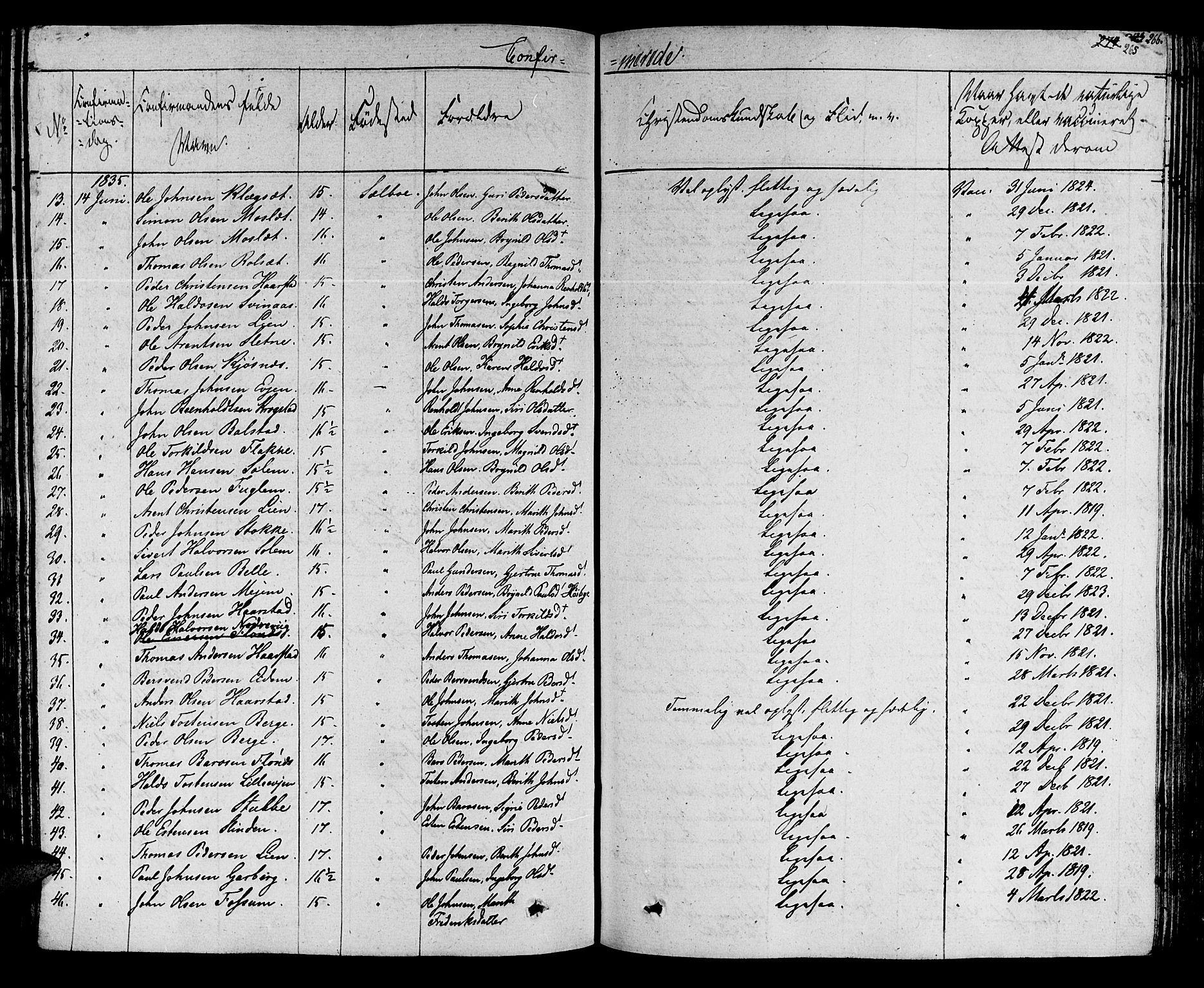 SAT, Ministerialprotokoller, klokkerbøker og fødselsregistre - Sør-Trøndelag, 695/L1143: Ministerialbok nr. 695A05 /1, 1824-1842, s. 265