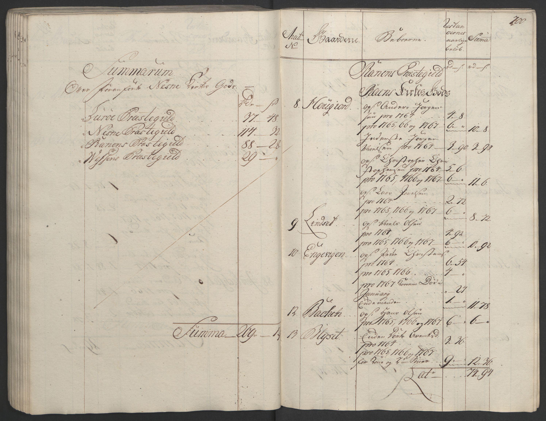 RA, Rentekammeret inntil 1814, Realistisk ordnet avdeling, Ol/L0023: [Gg 10]: Ekstraskatten, 23.09.1762. Helgeland (restanseregister), 1767-1772, s. 197